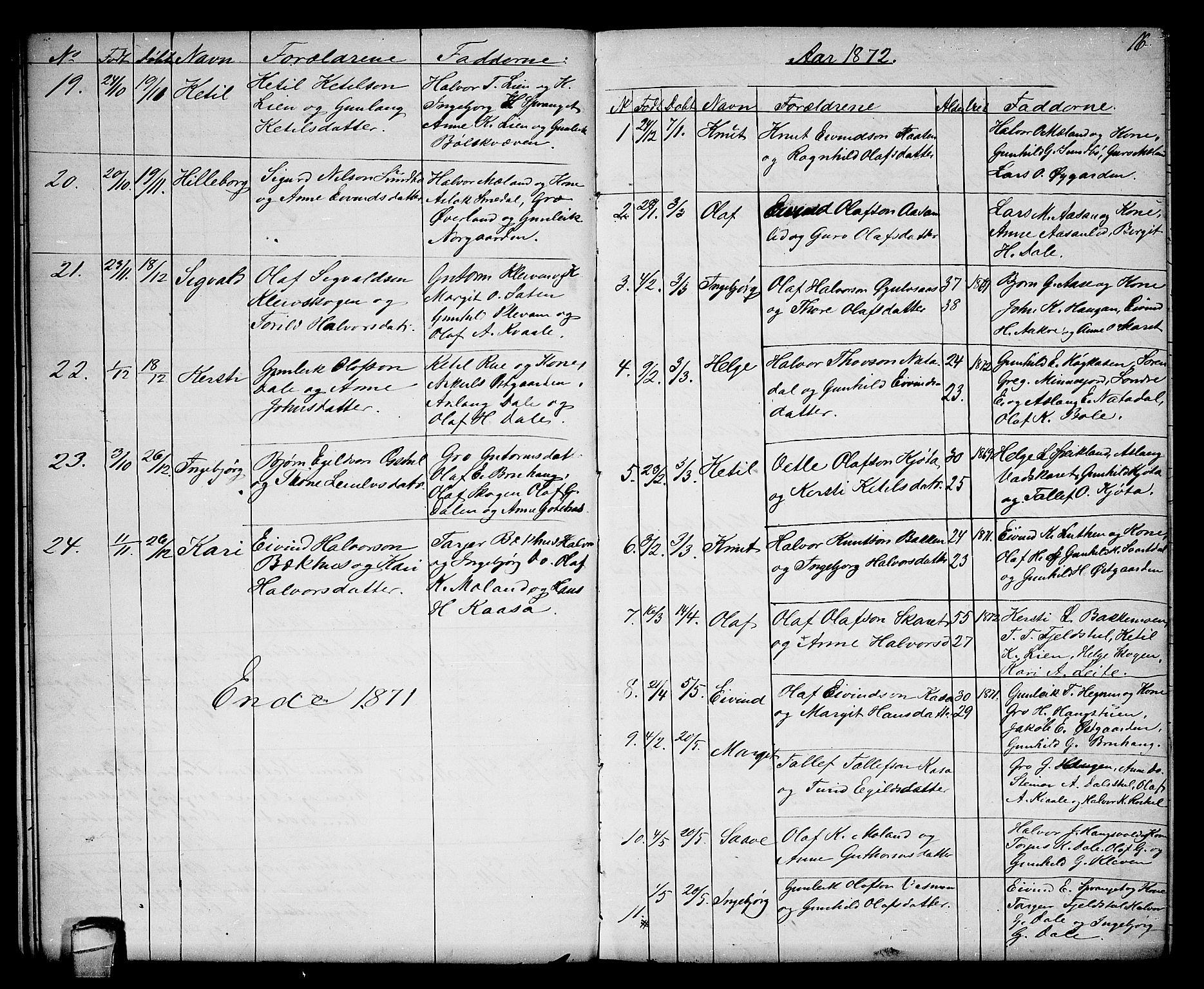 SAKO, Seljord kirkebøker, G/Gb/L0003: Klokkerbok nr. II 3, 1863-1884, s. 16