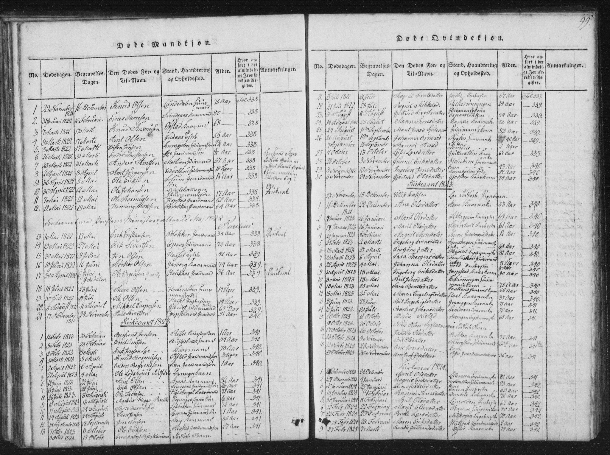 SAT, Ministerialprotokoller, klokkerbøker og fødselsregistre - Sør-Trøndelag, 672/L0862: Klokkerbok nr. 672C01, 1816-1831, s. 99