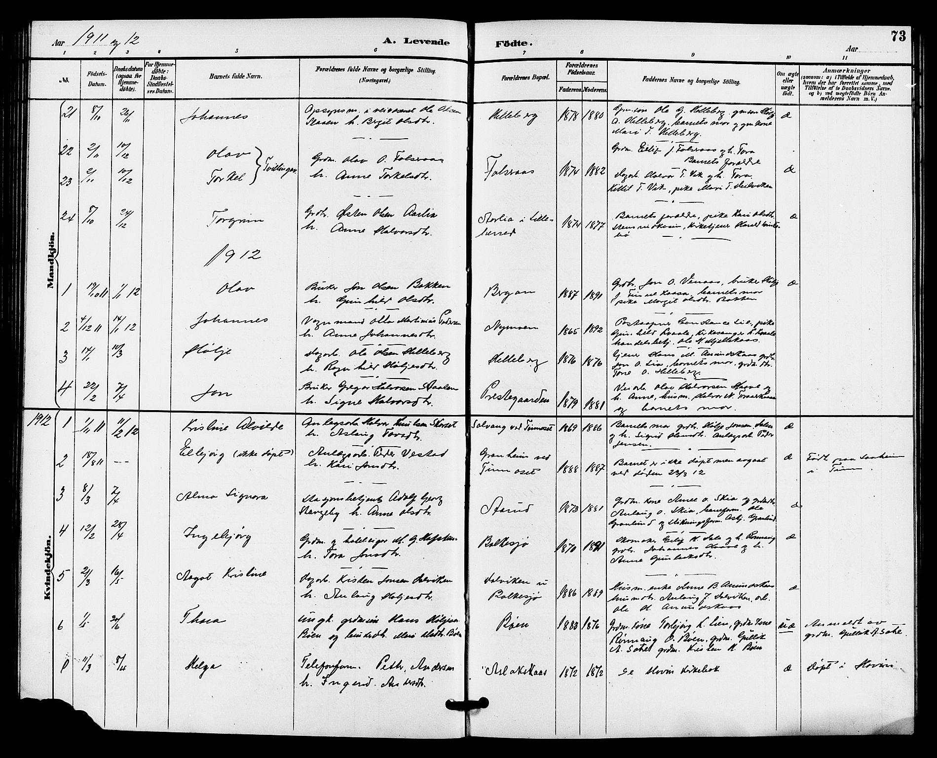 SAKO, Gransherad kirkebøker, G/Ga/L0003: Klokkerbok nr. I 3, 1887-1915, s. 73