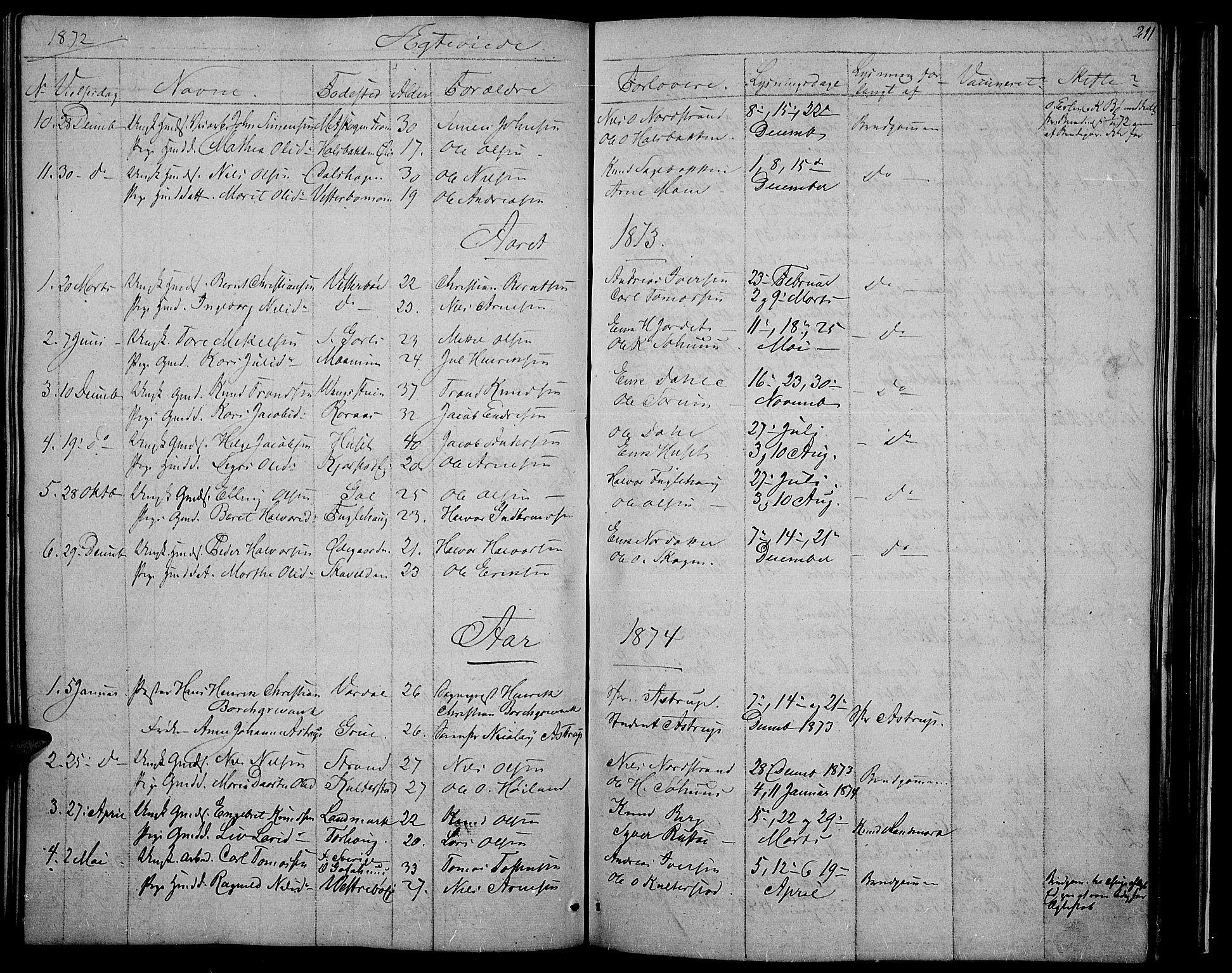 SAH, Nord-Aurdal prestekontor, Klokkerbok nr. 2, 1842-1877, s. 211