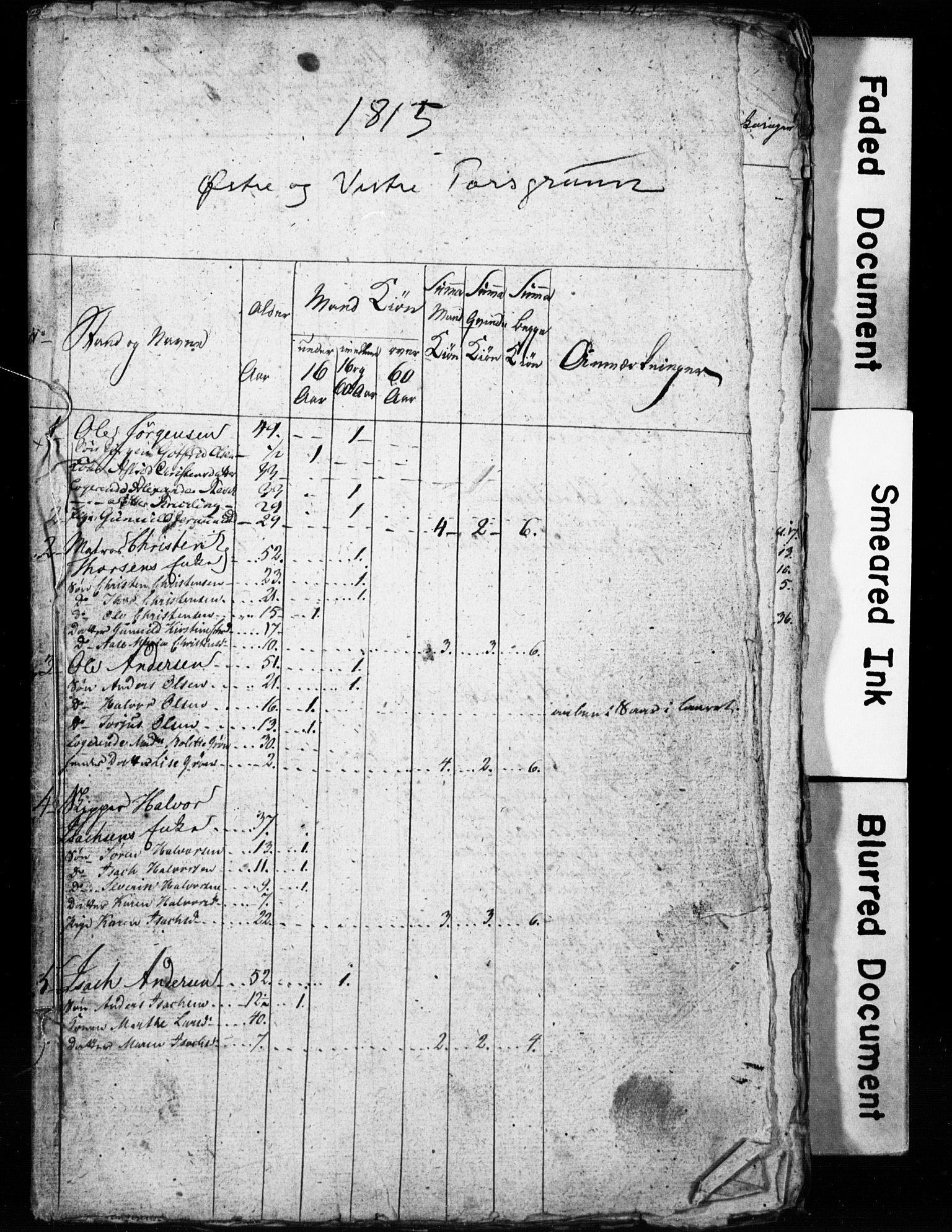 IKAK, Folketelling 1815 for 0805P Porsgrunn prestegjeld, 1815, s. 1