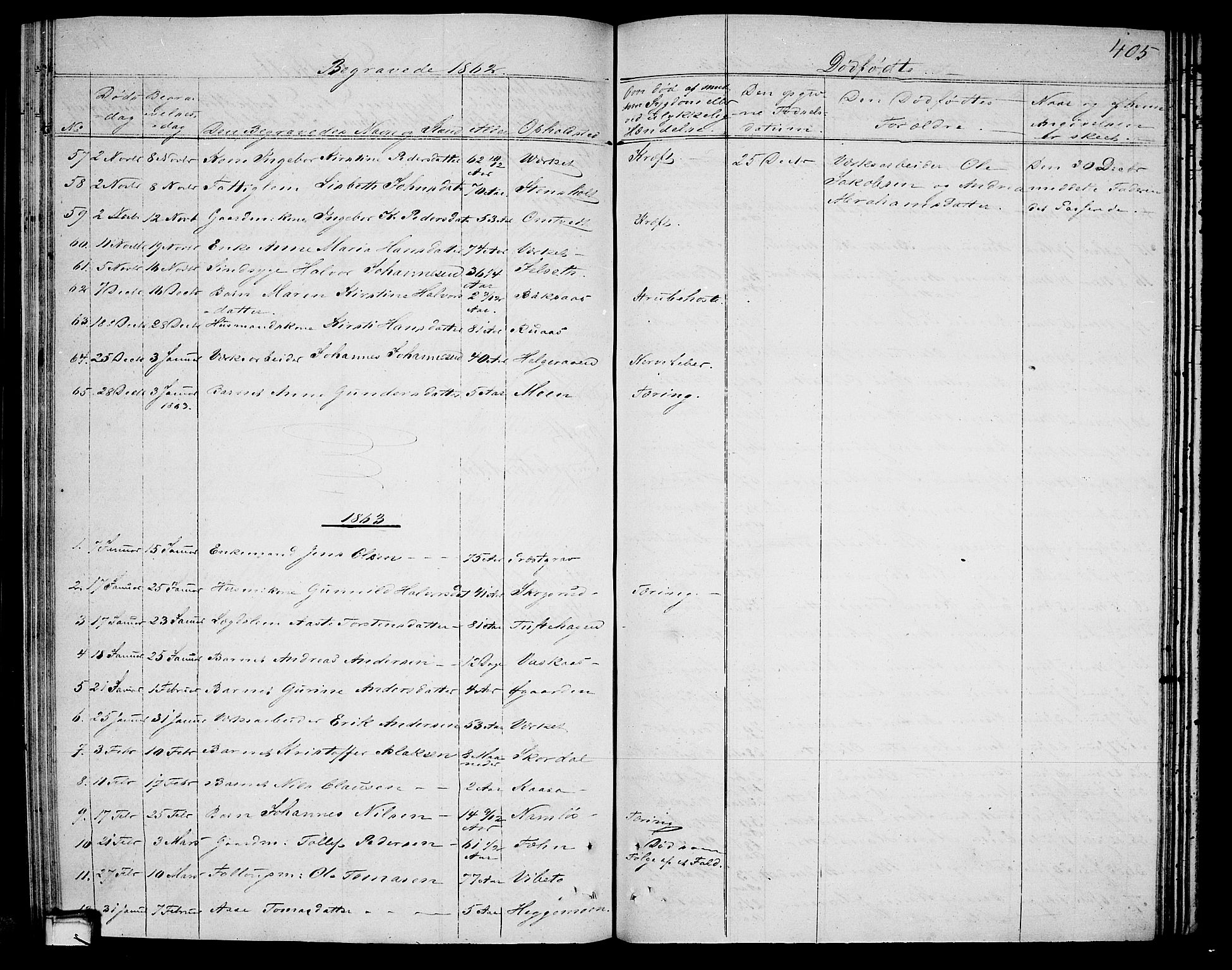 SAKO, Holla kirkebøker, G/Ga/L0003: Klokkerbok nr. I 3, 1849-1866, s. 405