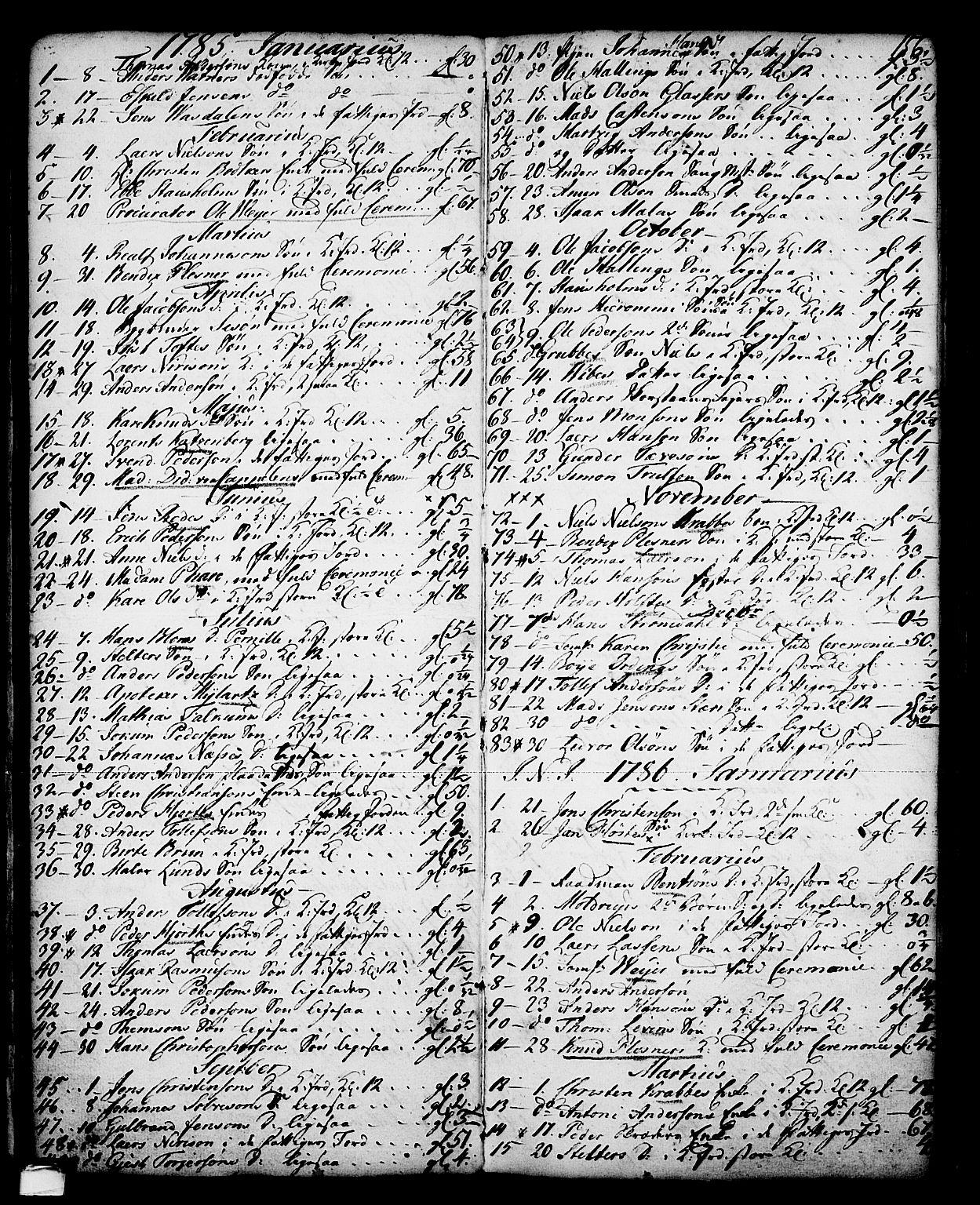 SAKO, Skien kirkebøker, G/Ga/L0001: Klokkerbok nr. 1, 1756-1791, s. 156