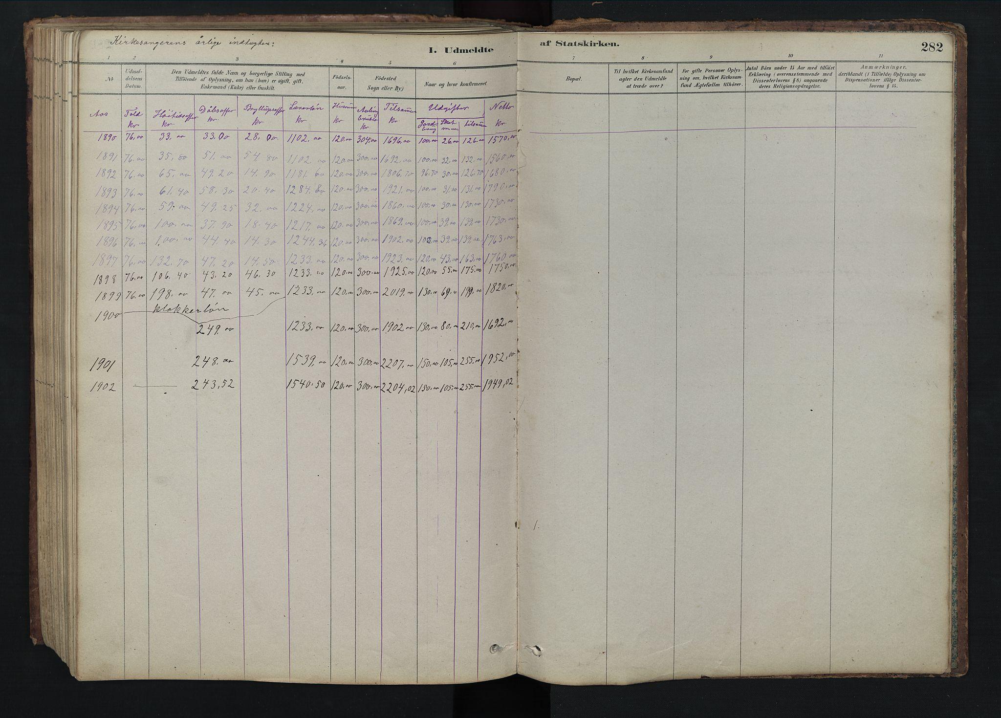 SAH, Rendalen prestekontor, H/Ha/Hab/L0009: Klokkerbok nr. 9, 1879-1902, s. 282