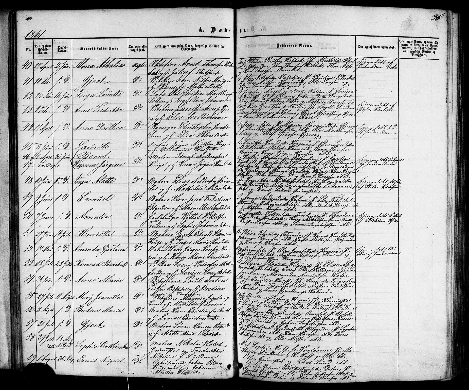 SAKO, Nøtterøy kirkebøker, G/Gb/L0001: Klokkerbok nr. II 1, 1856-1874, s. 36