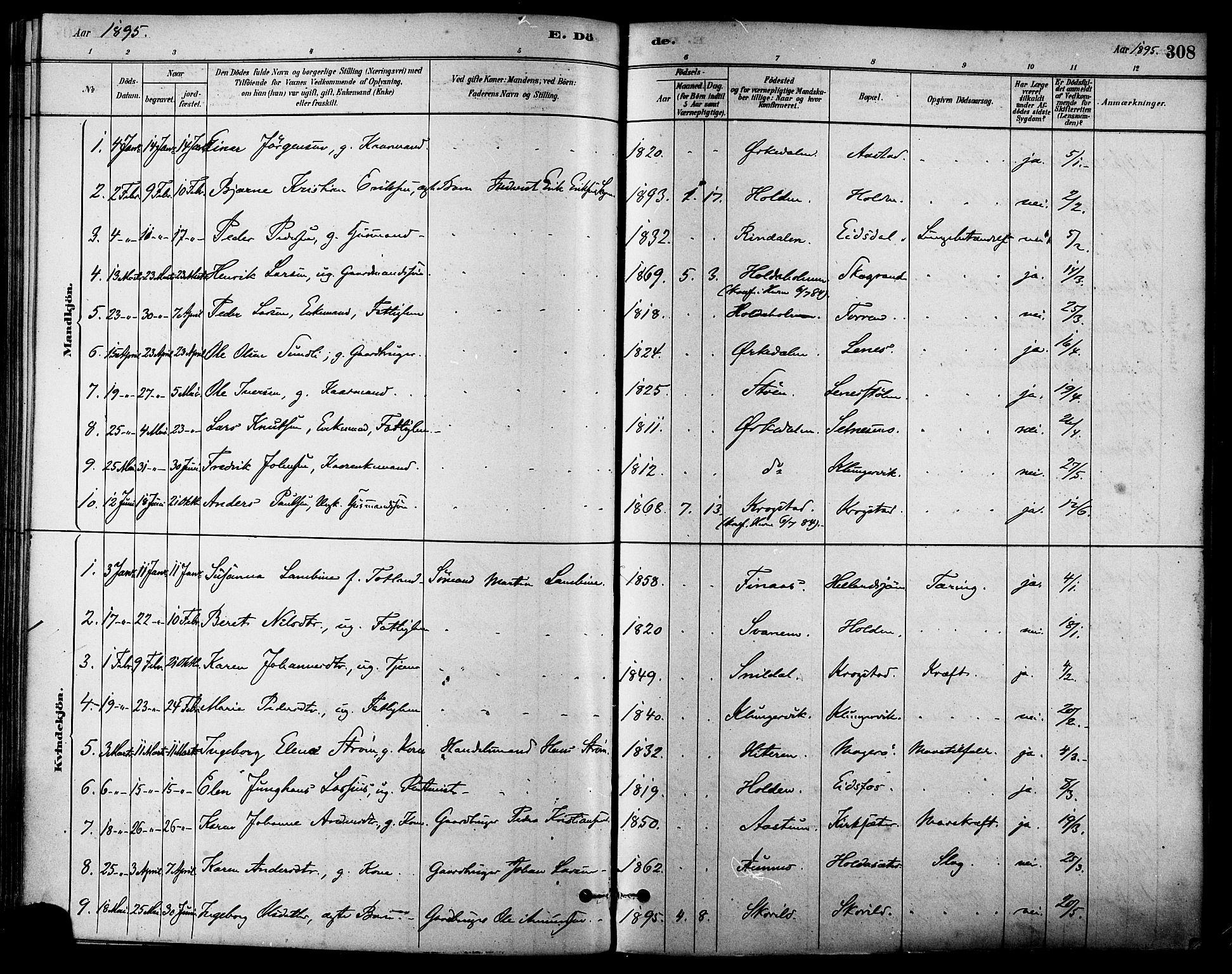 SAT, Ministerialprotokoller, klokkerbøker og fødselsregistre - Sør-Trøndelag, 630/L0496: Ministerialbok nr. 630A09, 1879-1895, s. 308