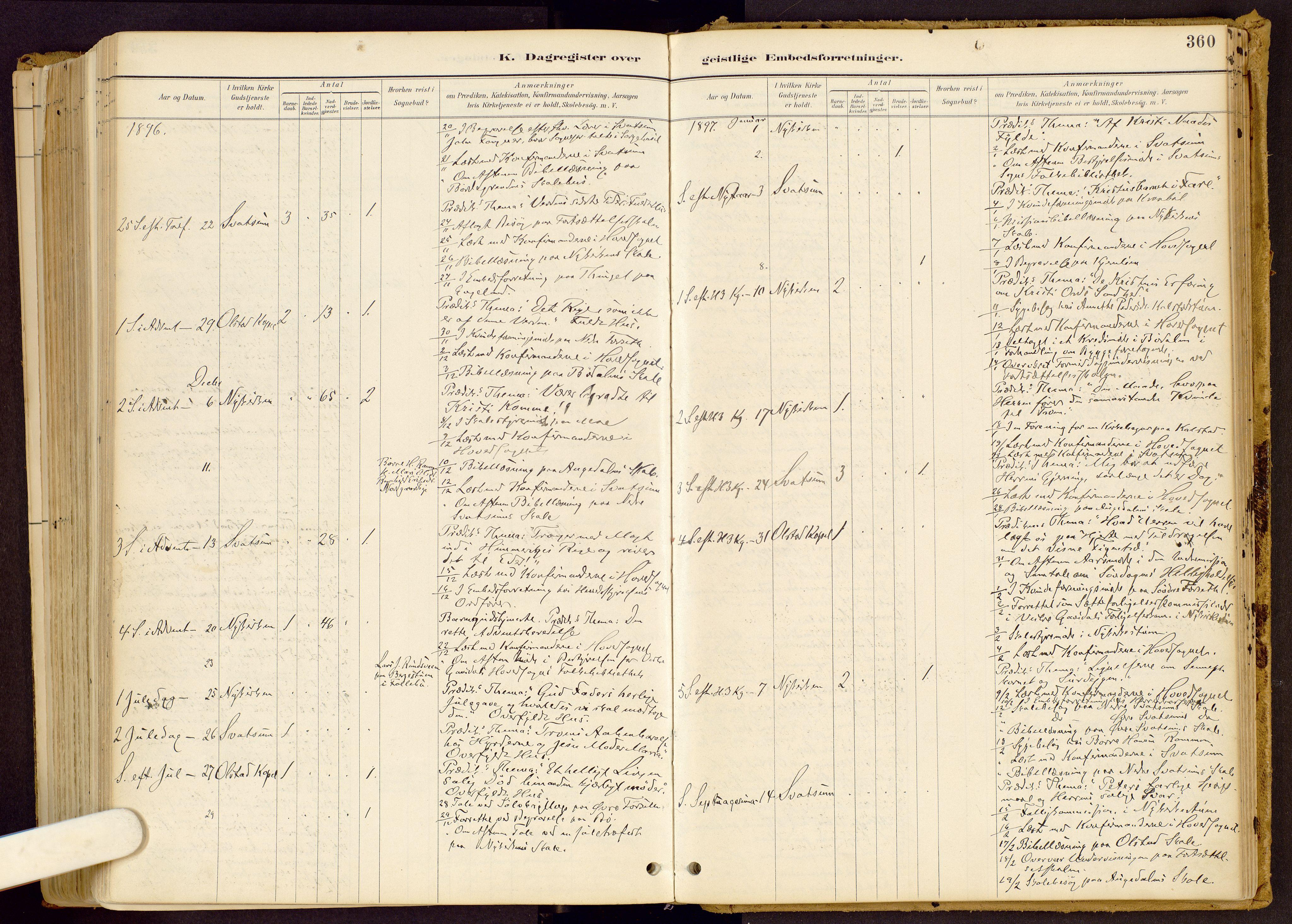 SAH, Vestre Gausdal prestekontor, Ministerialbok nr. 1, 1887-1914, s. 360