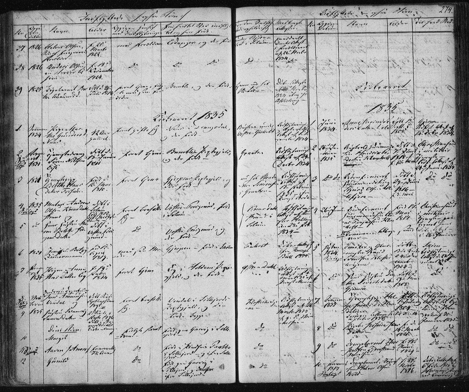 SAKO, Solum kirkebøker, F/Fa/L0005: Ministerialbok nr. I 5, 1833-1843, s. 274