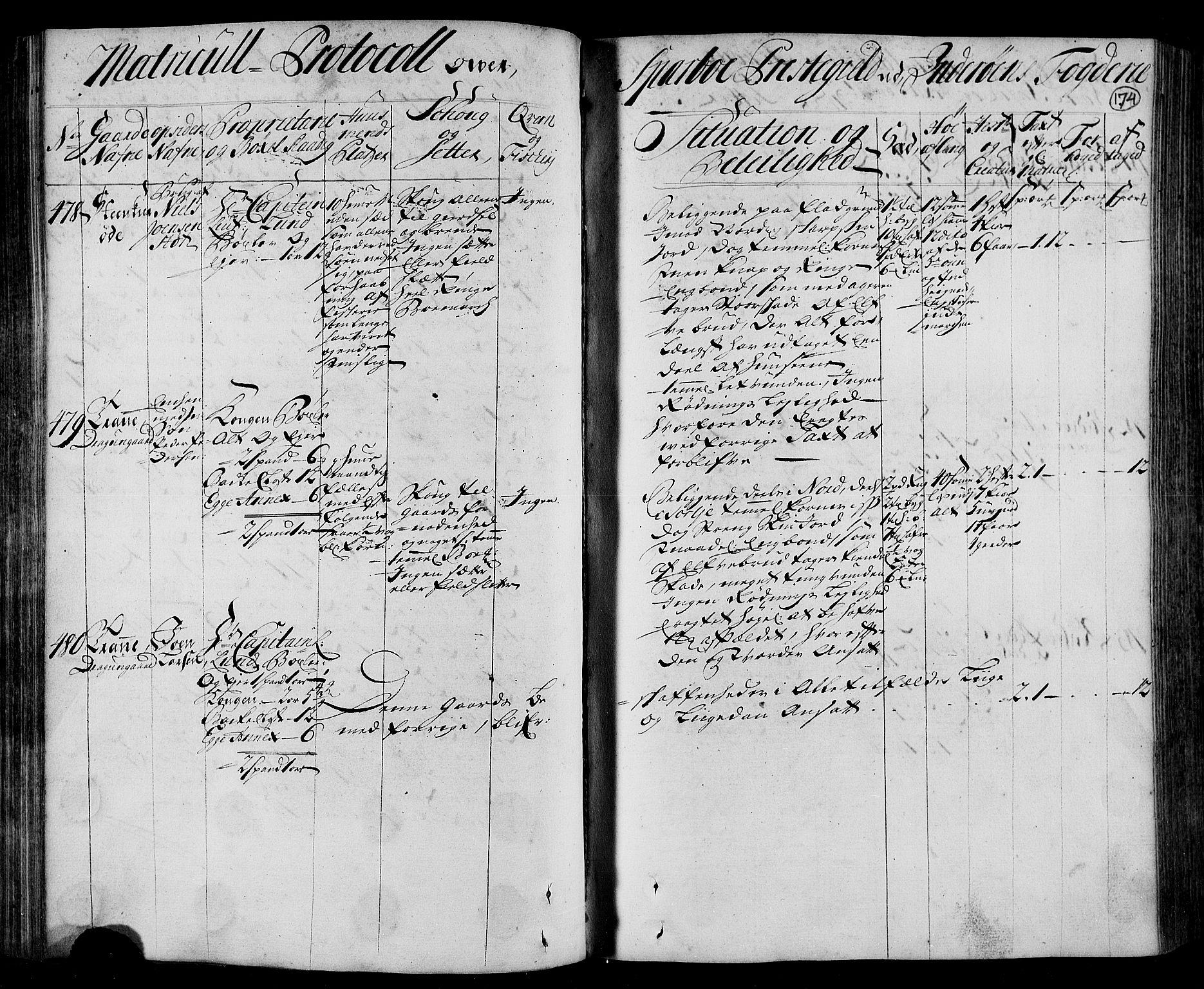 RA, Rentekammeret inntil 1814, Realistisk ordnet avdeling, N/Nb/Nbf/L0166: Inderøy eksaminasjonsprotokoll, 1723, s. 173b-174a