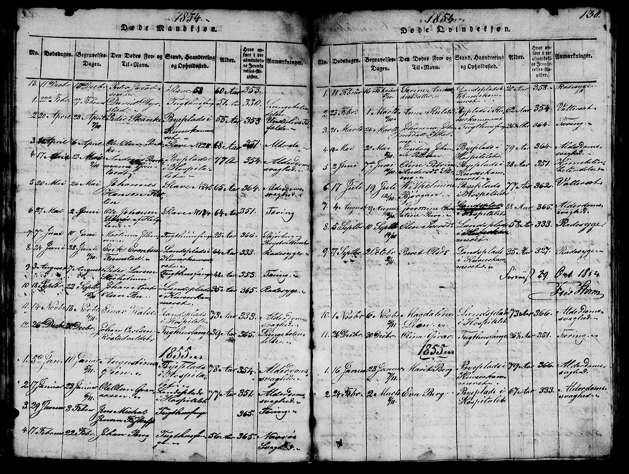SAT, Ministerialprotokoller, klokkerbøker og fødselsregistre - Sør-Trøndelag, 623/L0478: Klokkerbok nr. 623C01, 1815-1873, s. 130