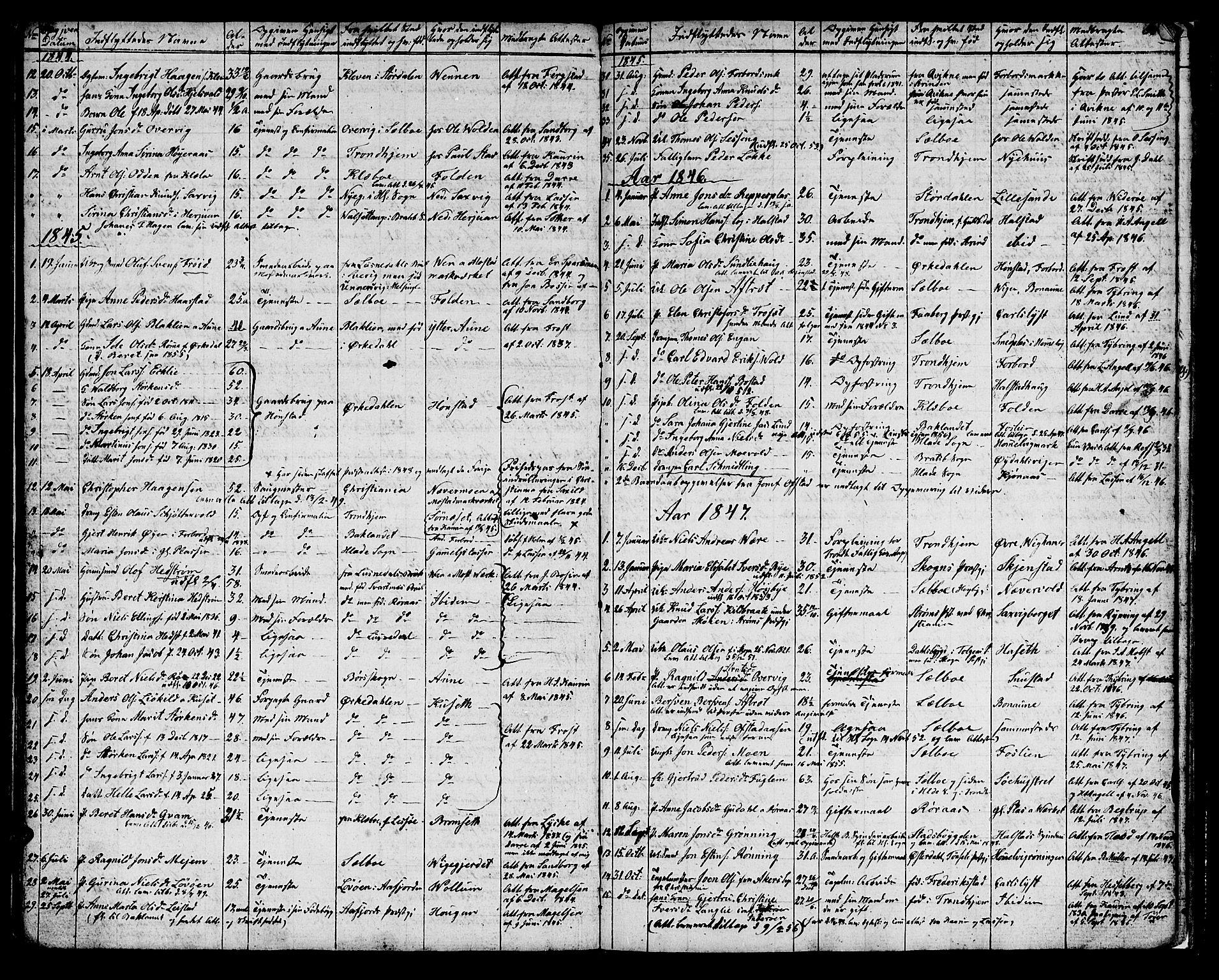 SAT, Ministerialprotokoller, klokkerbøker og fødselsregistre - Sør-Trøndelag, 616/L0421: Klokkerbok nr. 616C04, 1834-1850, s. 50
