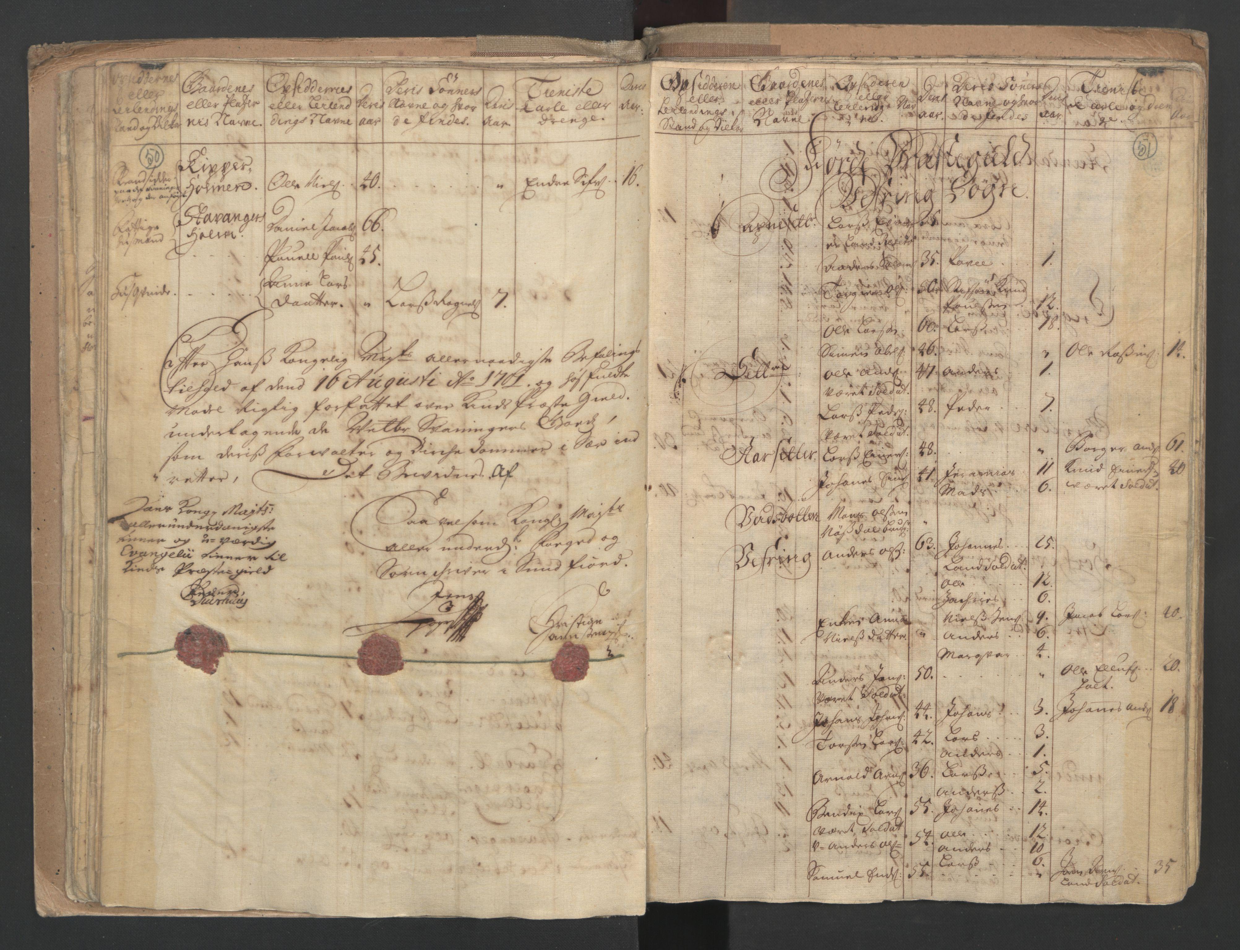 RA, Manntallet 1701, nr. 9: Sunnfjord fogderi, Nordfjord fogderi og Svanø birk, 1701, s. 50-51