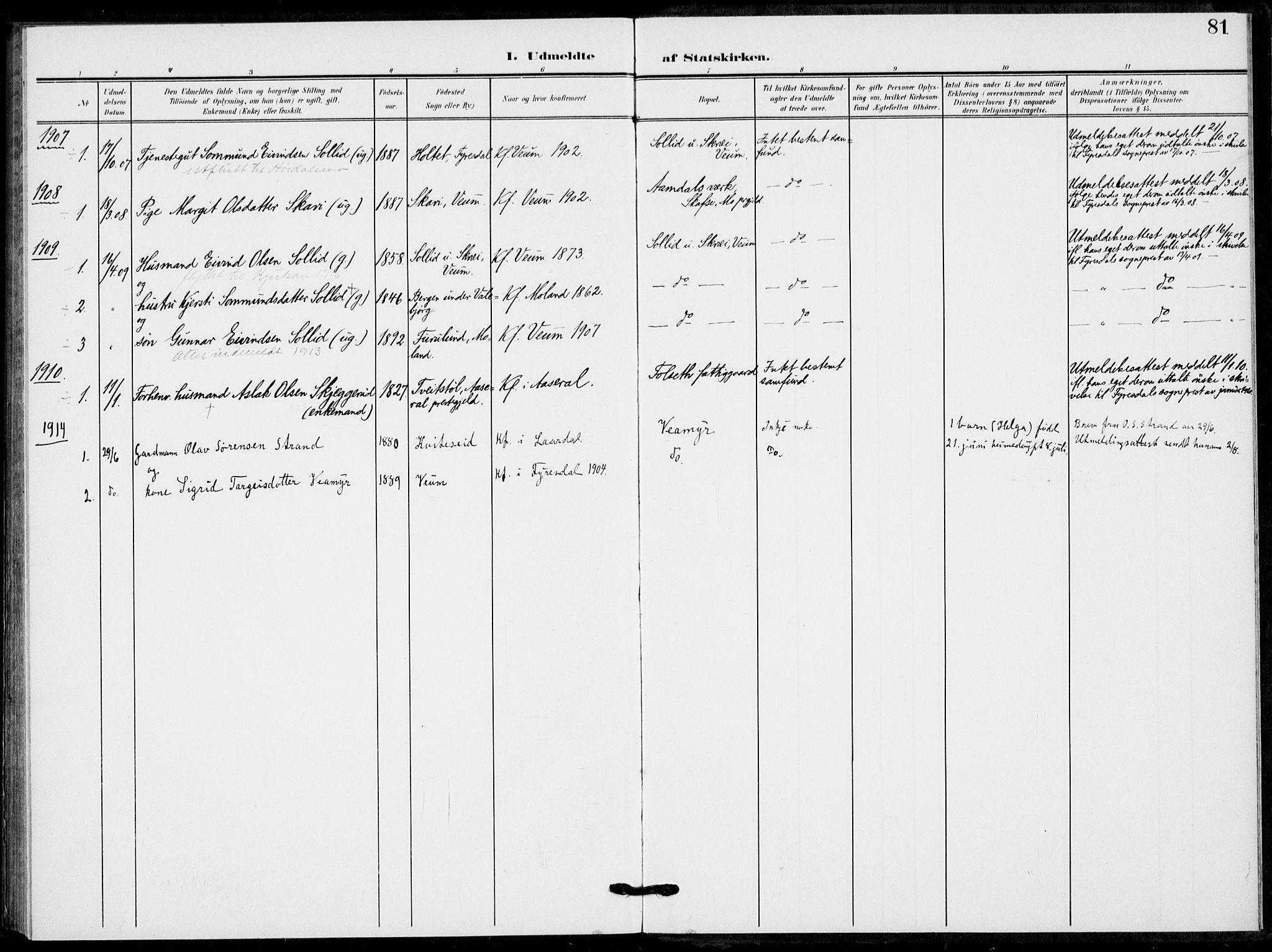 SAKO, Fyresdal kirkebøker, F/Fb/L0004: Ministerialbok nr. II 4, 1903-1920, s. 81