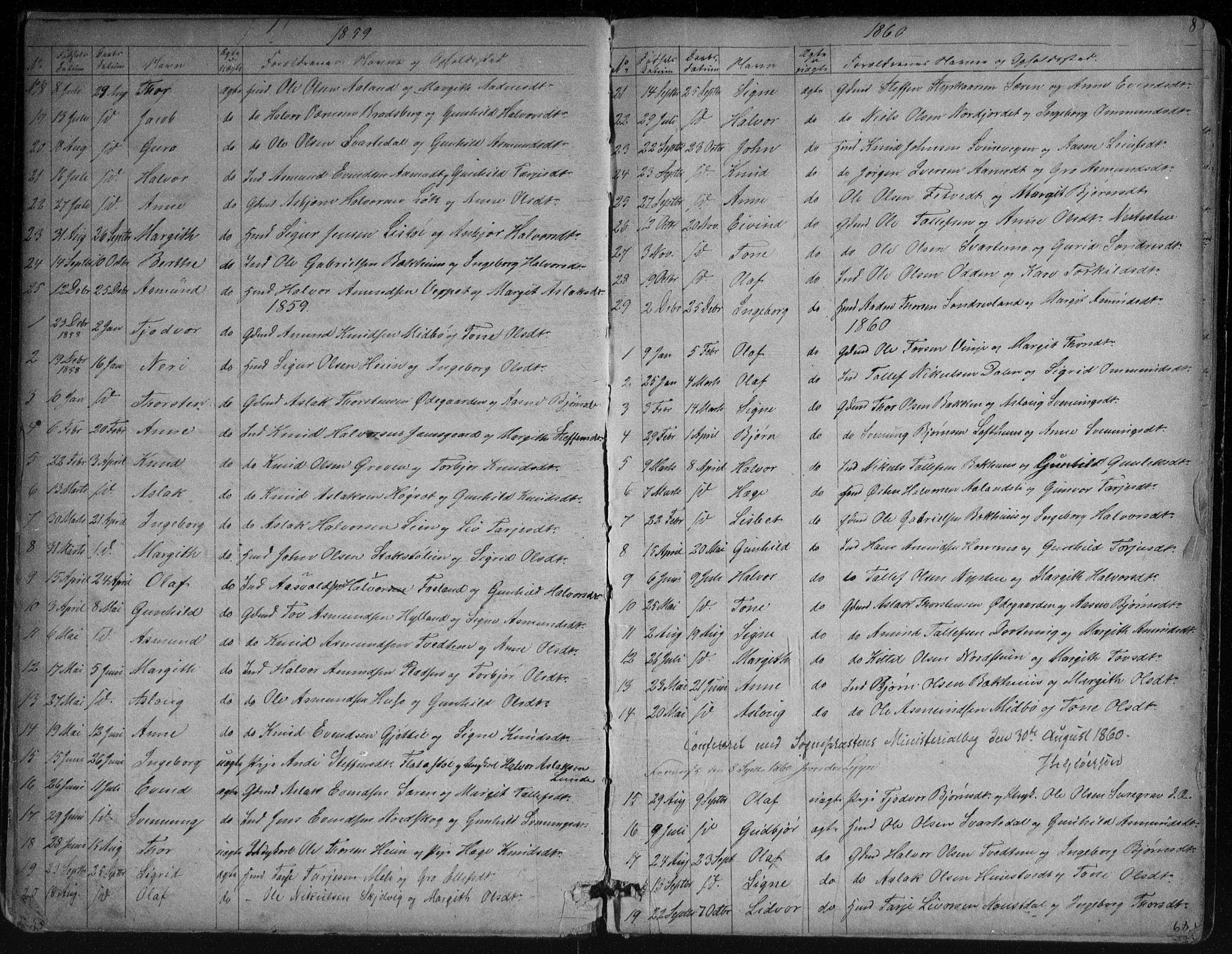 SAKO, Vinje kirkebøker, G/Ga/L0002: Klokkerbok nr. I 2, 1849-1893, s. 8