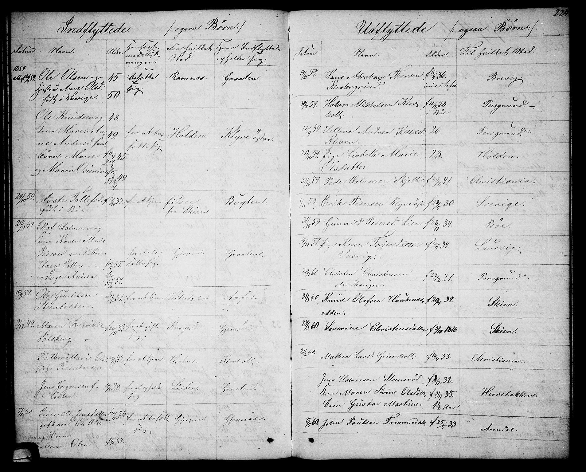 SAKO, Solum kirkebøker, G/Ga/L0004: Klokkerbok nr. I 4, 1859-1876, s. 224