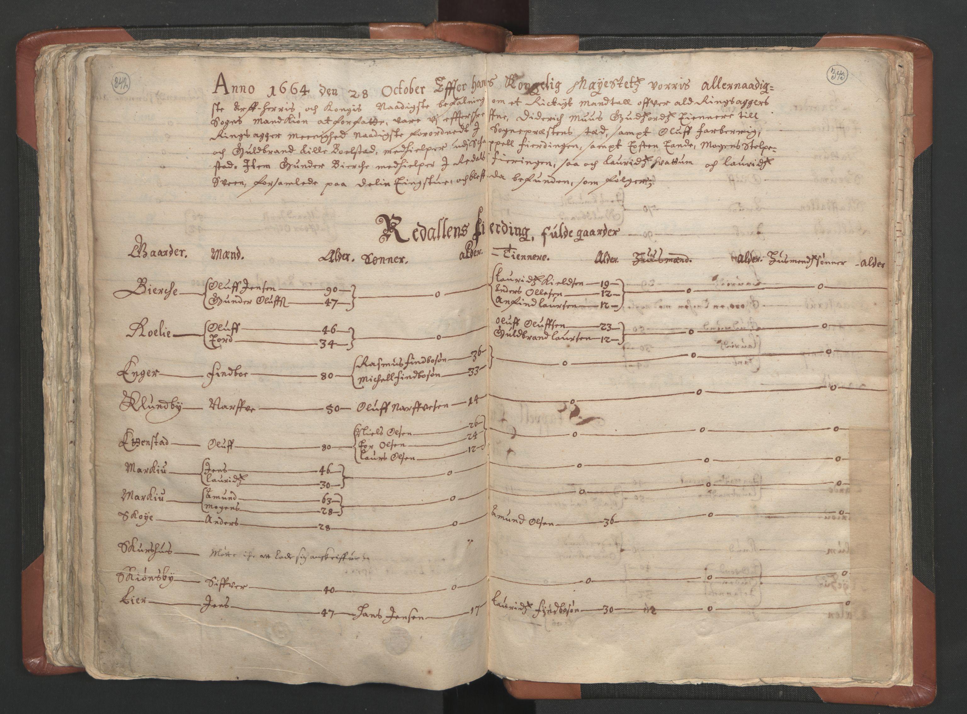 RA, Sogneprestenes manntall 1664-1666, nr. 5: Hedmark prosti, 1664-1666, s. 342-343