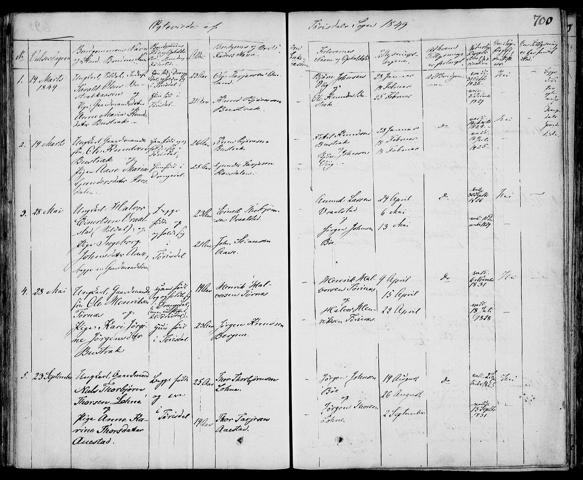 SAKO, Drangedal kirkebøker, F/Fa/L0007b: Ministerialbok nr. 7b, 1837-1856, s. 700