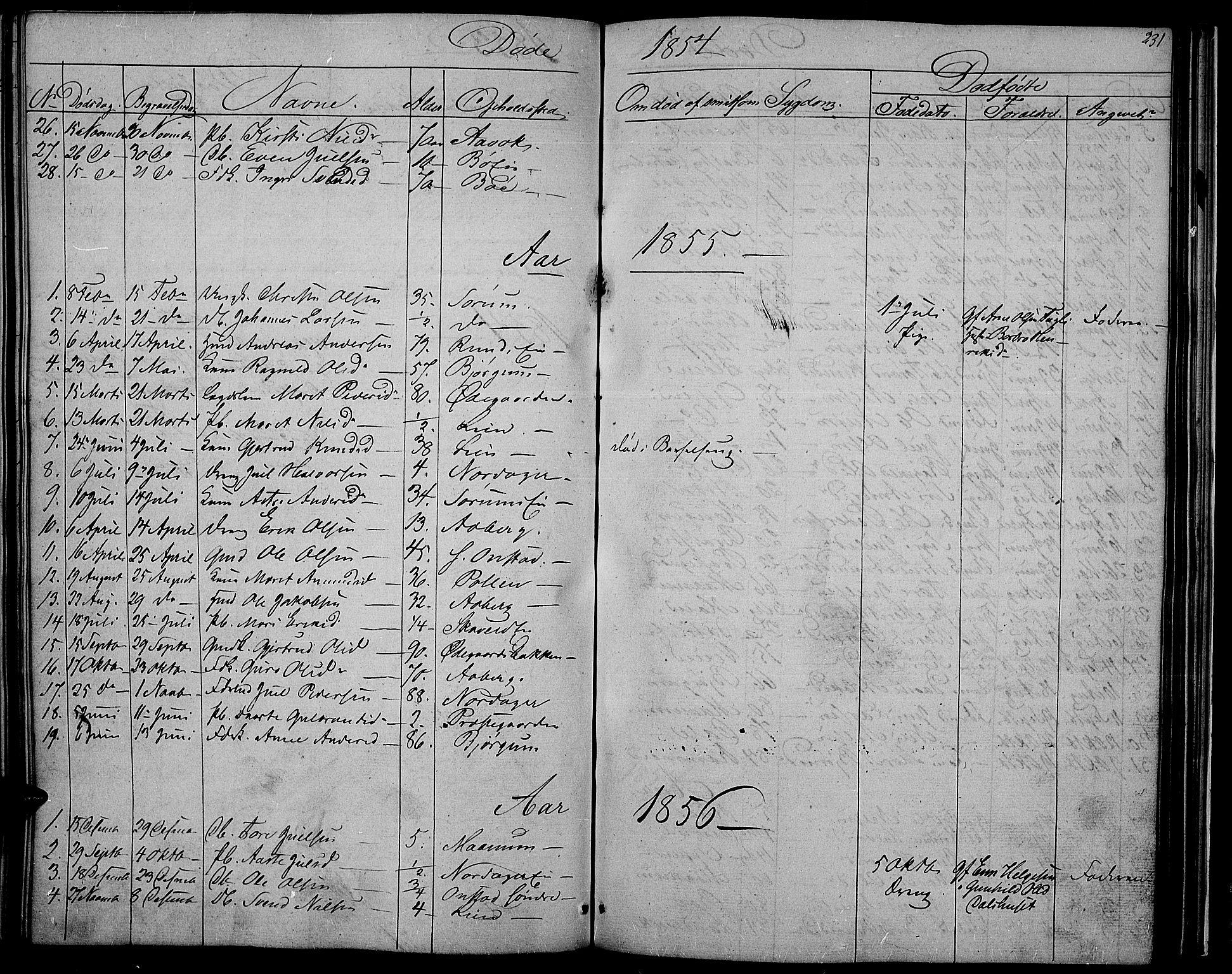 SAH, Nord-Aurdal prestekontor, Klokkerbok nr. 2, 1842-1877, s. 231