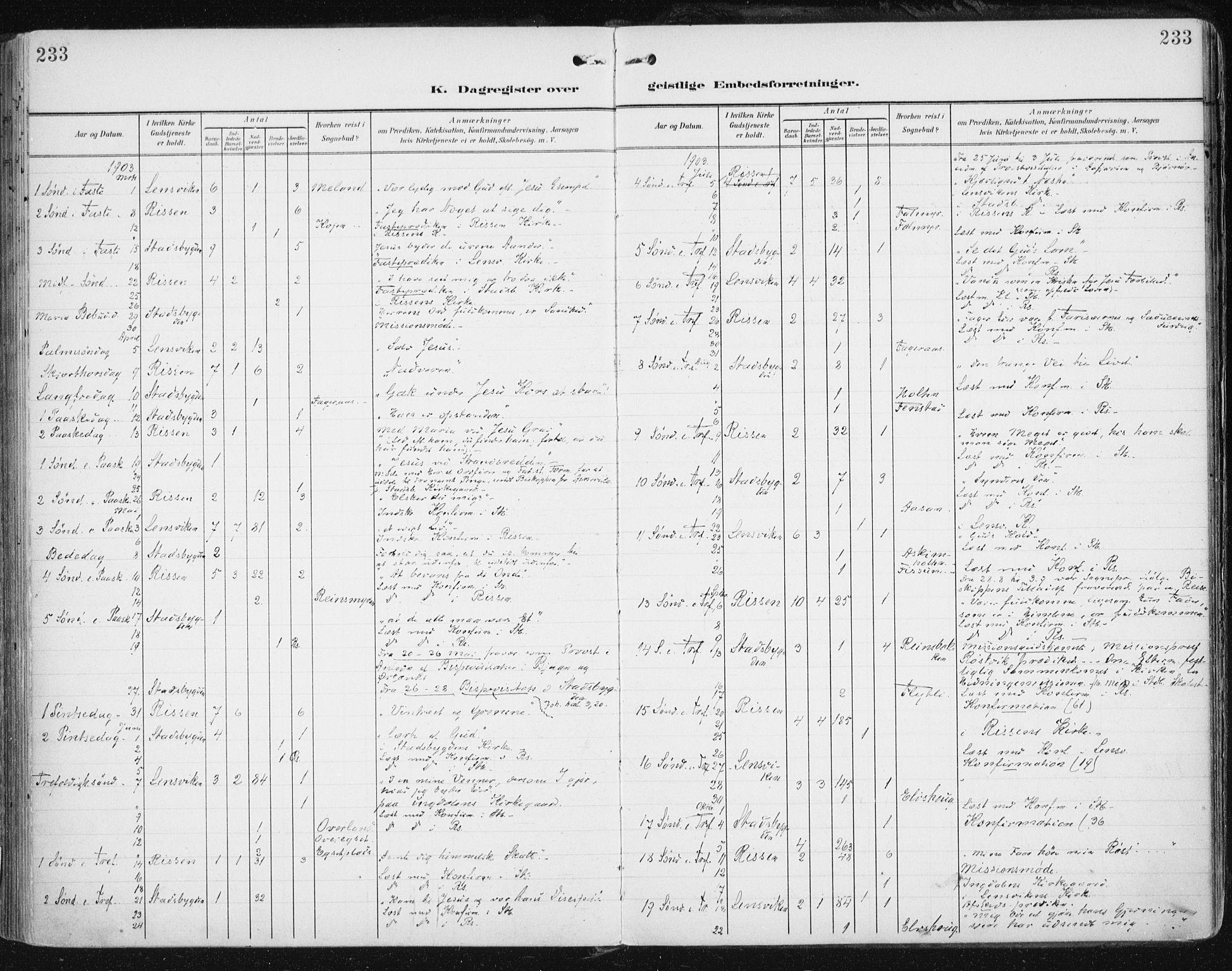 SAT, Ministerialprotokoller, klokkerbøker og fødselsregistre - Sør-Trøndelag, 646/L0616: Ministerialbok nr. 646A14, 1900-1918, s. 233
