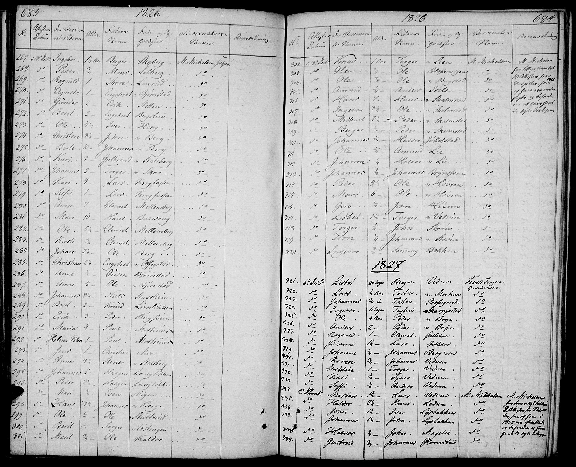 SAH, Øyer prestekontor, Ministerialbok nr. 4, 1824-1841, s. 683-684