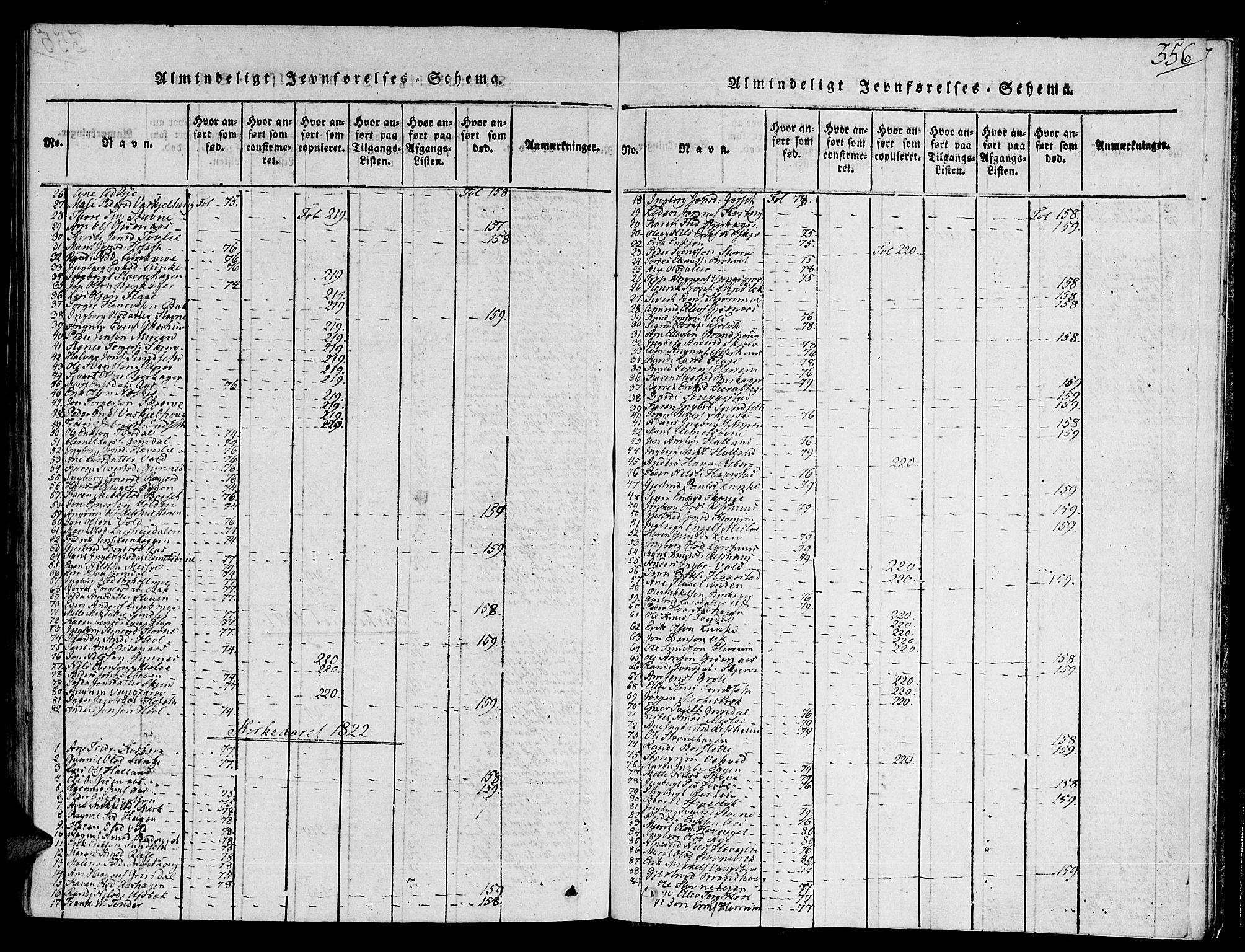 SAT, Ministerialprotokoller, klokkerbøker og fødselsregistre - Sør-Trøndelag, 672/L0854: Ministerialbok nr. 672A06 /2, 1816-1829, s. 356