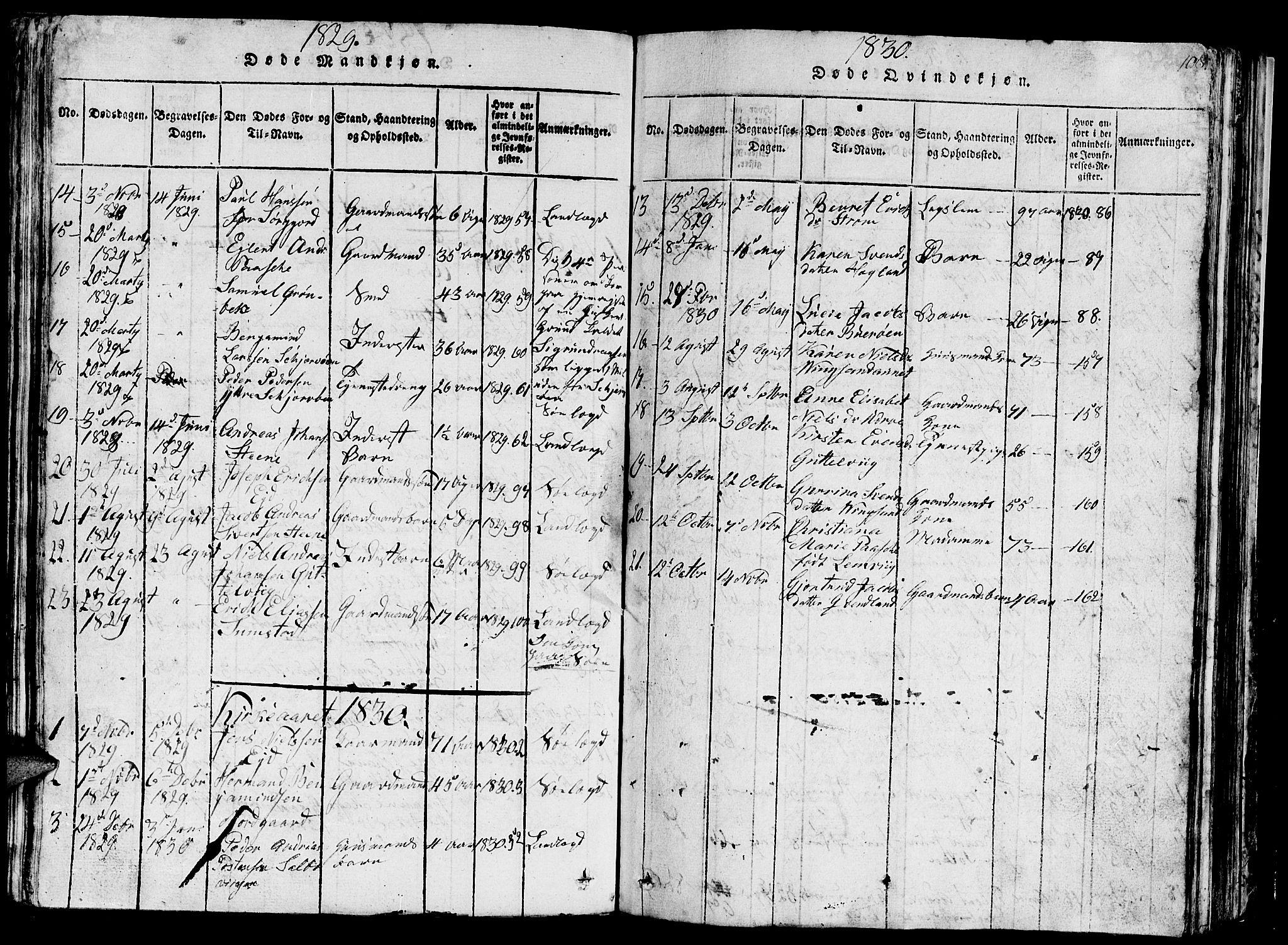 SAT, Ministerialprotokoller, klokkerbøker og fødselsregistre - Sør-Trøndelag, 657/L0714: Klokkerbok nr. 657C01, 1818-1868, s. 108