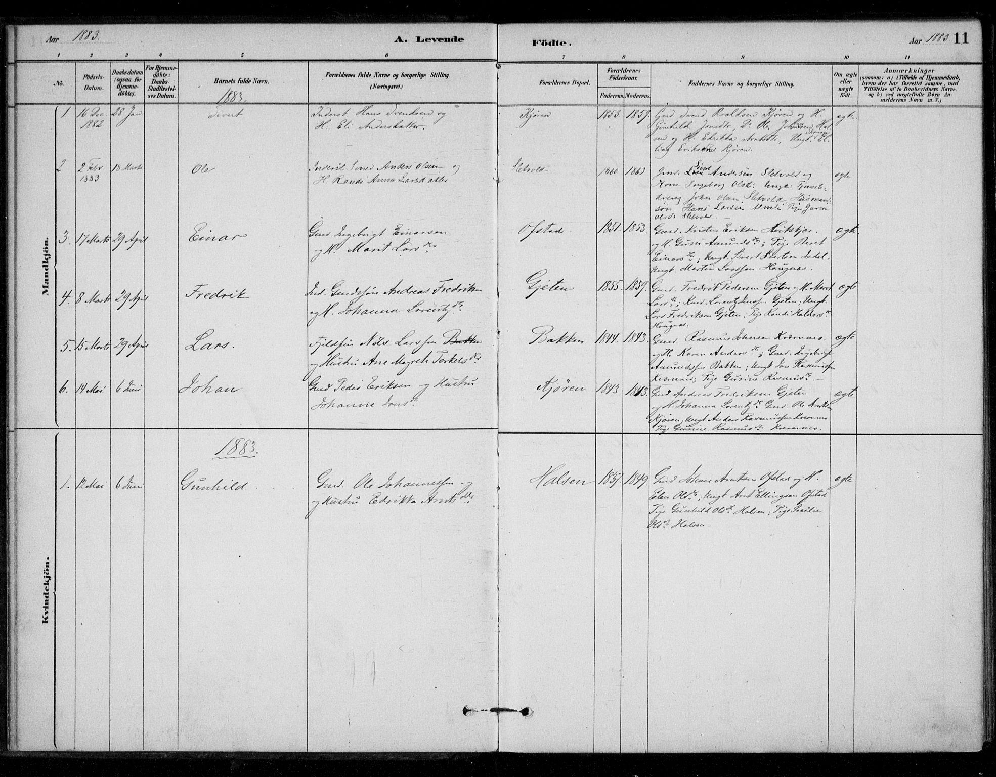 SAT, Ministerialprotokoller, klokkerbøker og fødselsregistre - Sør-Trøndelag, 670/L0836: Ministerialbok nr. 670A01, 1879-1904, s. 11