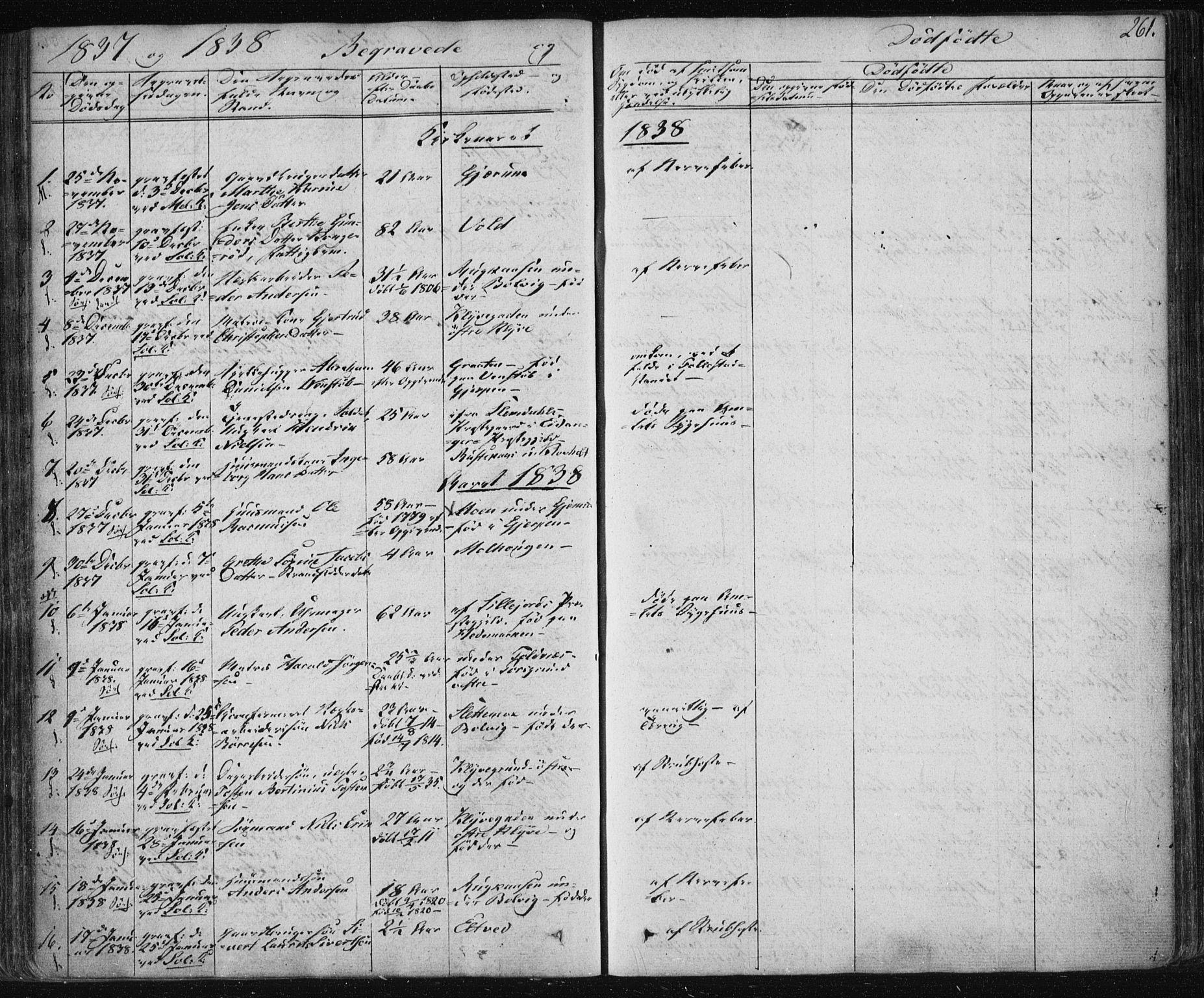 SAKO, Solum kirkebøker, F/Fa/L0005: Ministerialbok nr. I 5, 1833-1843, s. 261