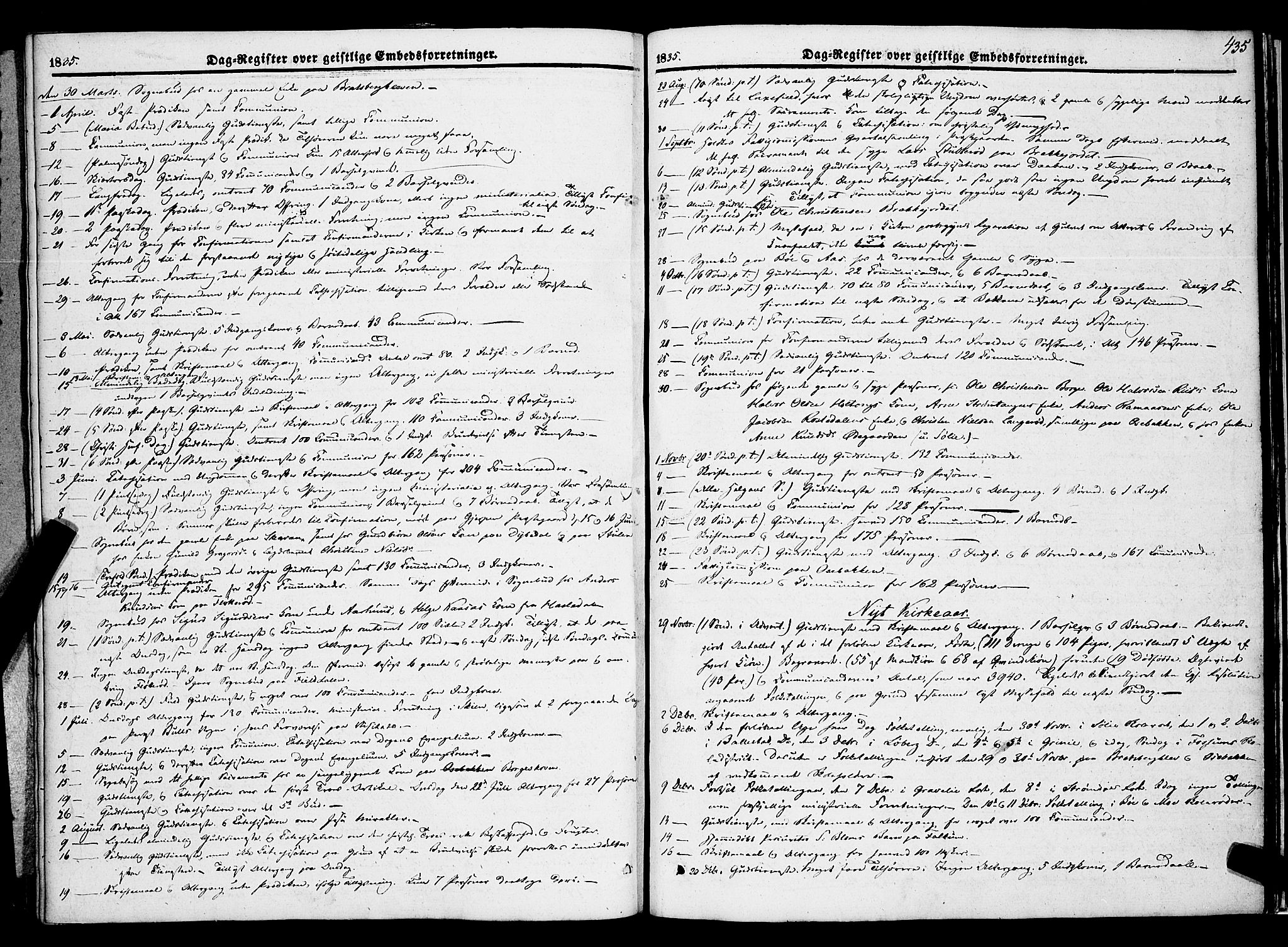 SAKO, Gjerpen kirkebøker, F/Fa/L0007b: Ministerialbok nr. 7B, 1834-1857, s. 435