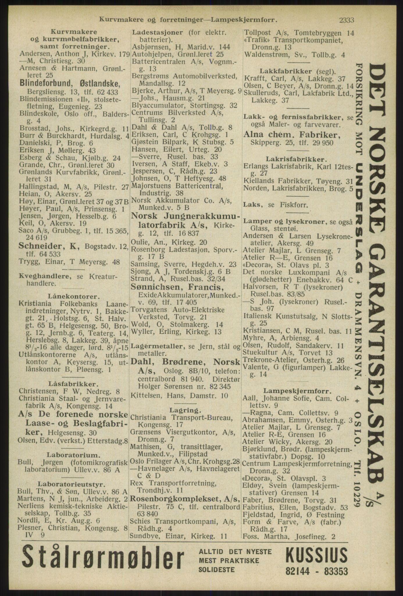 RA, Oslo adressebok (publikasjon)*, 1934, s. 2333