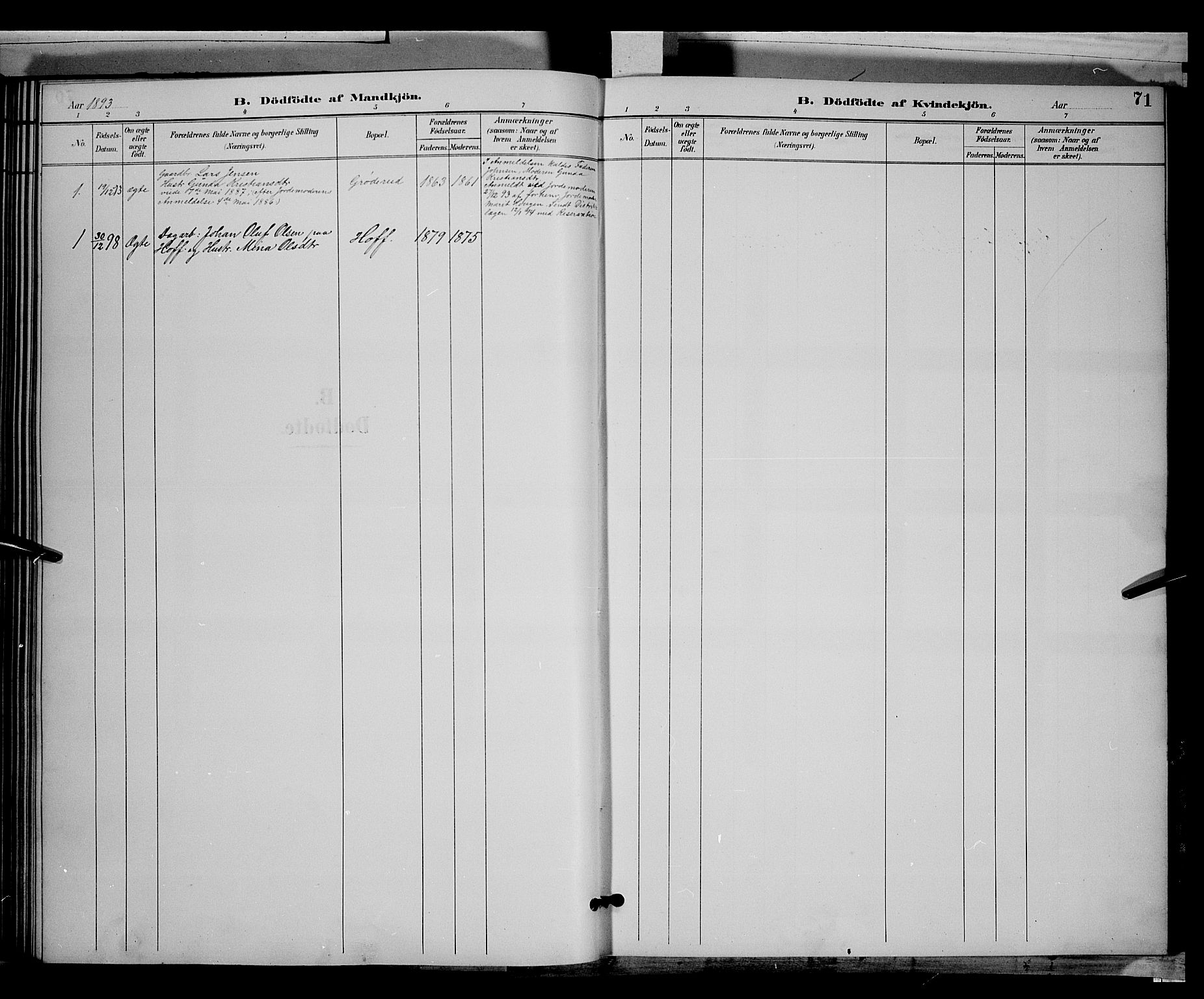 SAH, Biri prestekontor, Klokkerbok nr. 3, 1892-1905, s. 71
