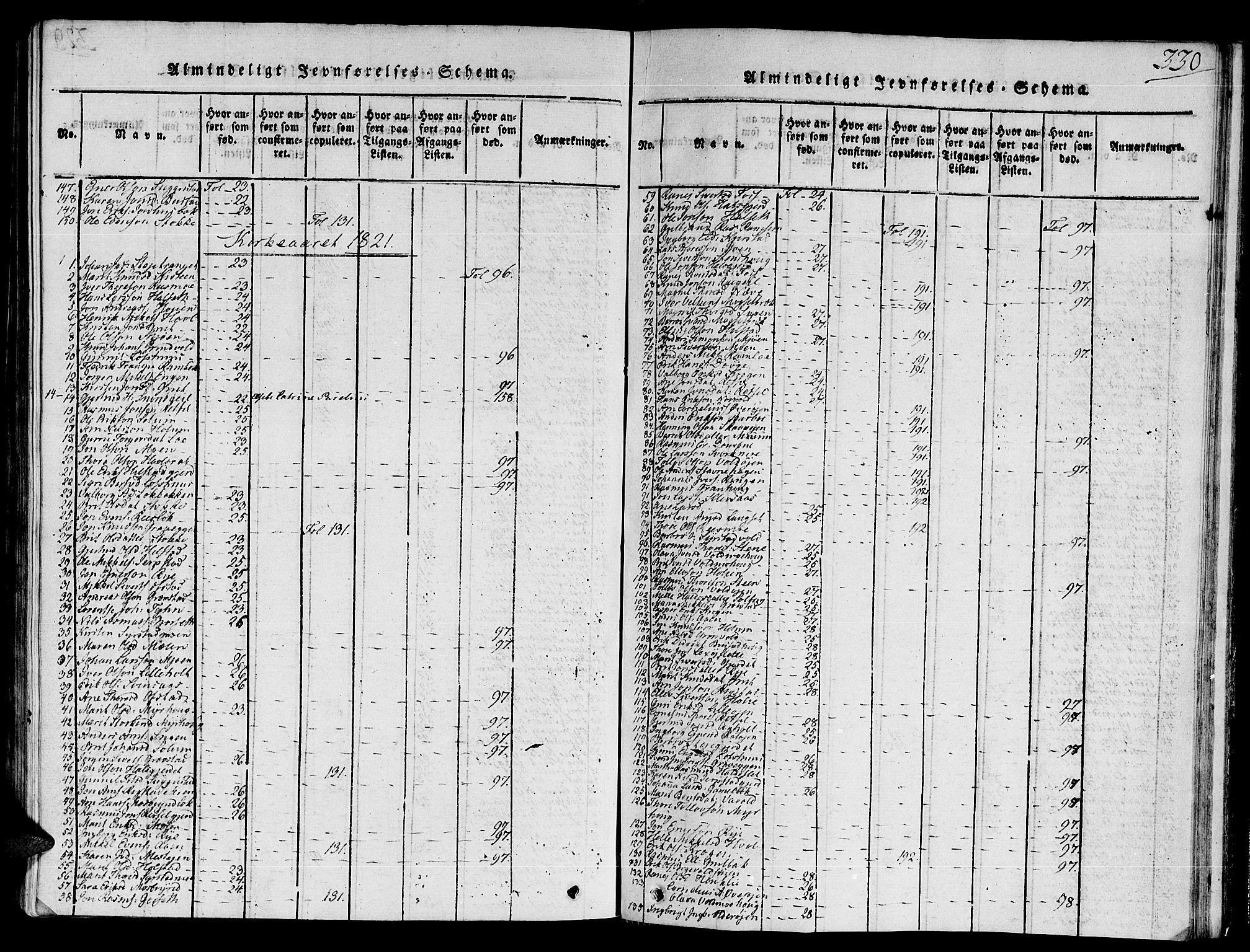 SAT, Ministerialprotokoller, klokkerbøker og fødselsregistre - Sør-Trøndelag, 672/L0853: Ministerialbok nr. 672A06 /1, 1816-1829, s. 330