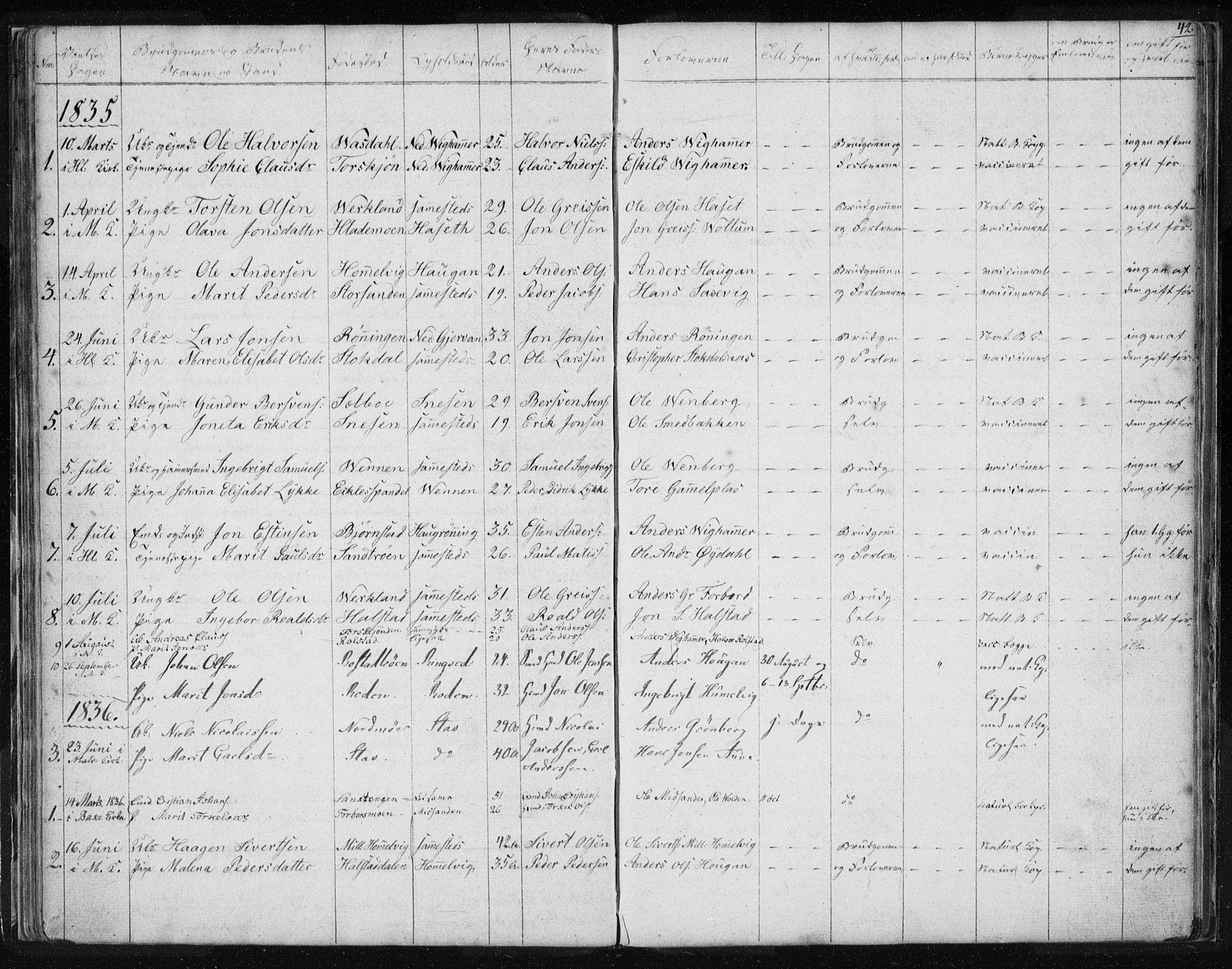 SAT, Ministerialprotokoller, klokkerbøker og fødselsregistre - Sør-Trøndelag, 616/L0405: Ministerialbok nr. 616A02, 1831-1842, s. 42