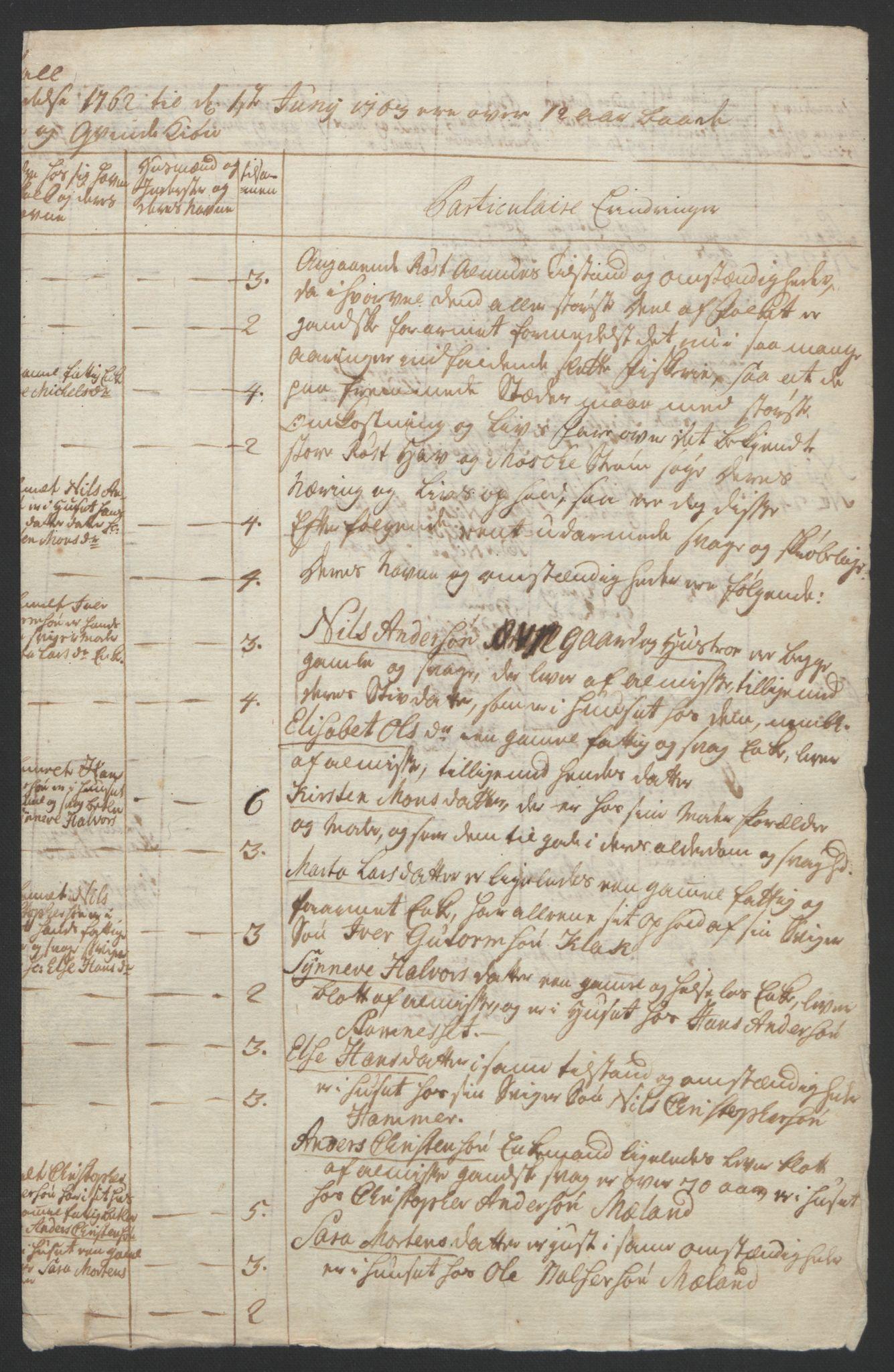 RA, Rentekammeret inntil 1814, Reviderte regnskaper, Fogderegnskap, R67/L4747: Ekstraskatten Vesterålen, Andenes og Lofoten, 1762-1766, s. 163