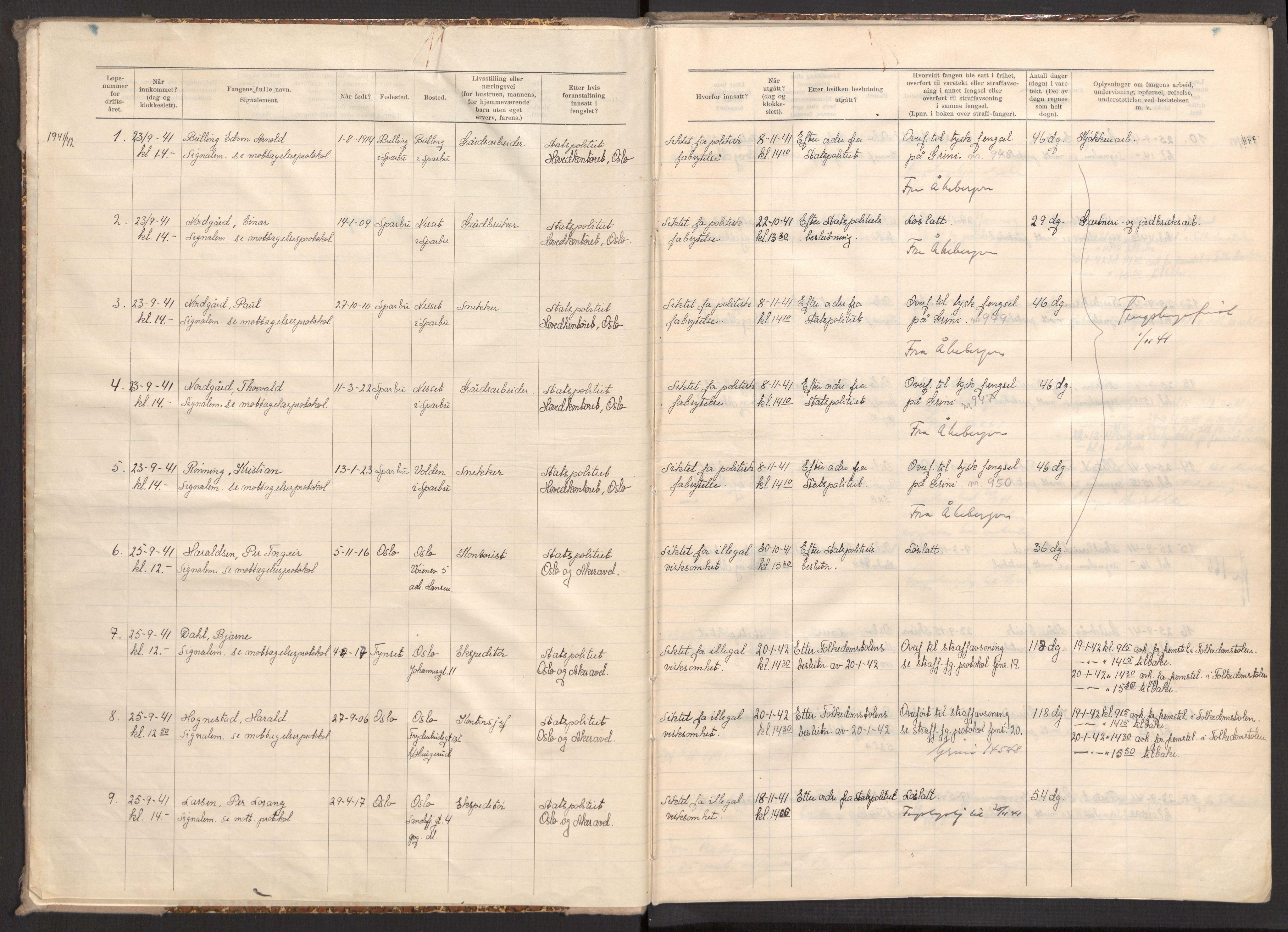 RA, Statspolitiet - Hovedkontoret / Osloavdelingen, C/Cl/L0001: Varetektsprotokoll, 1941-1943