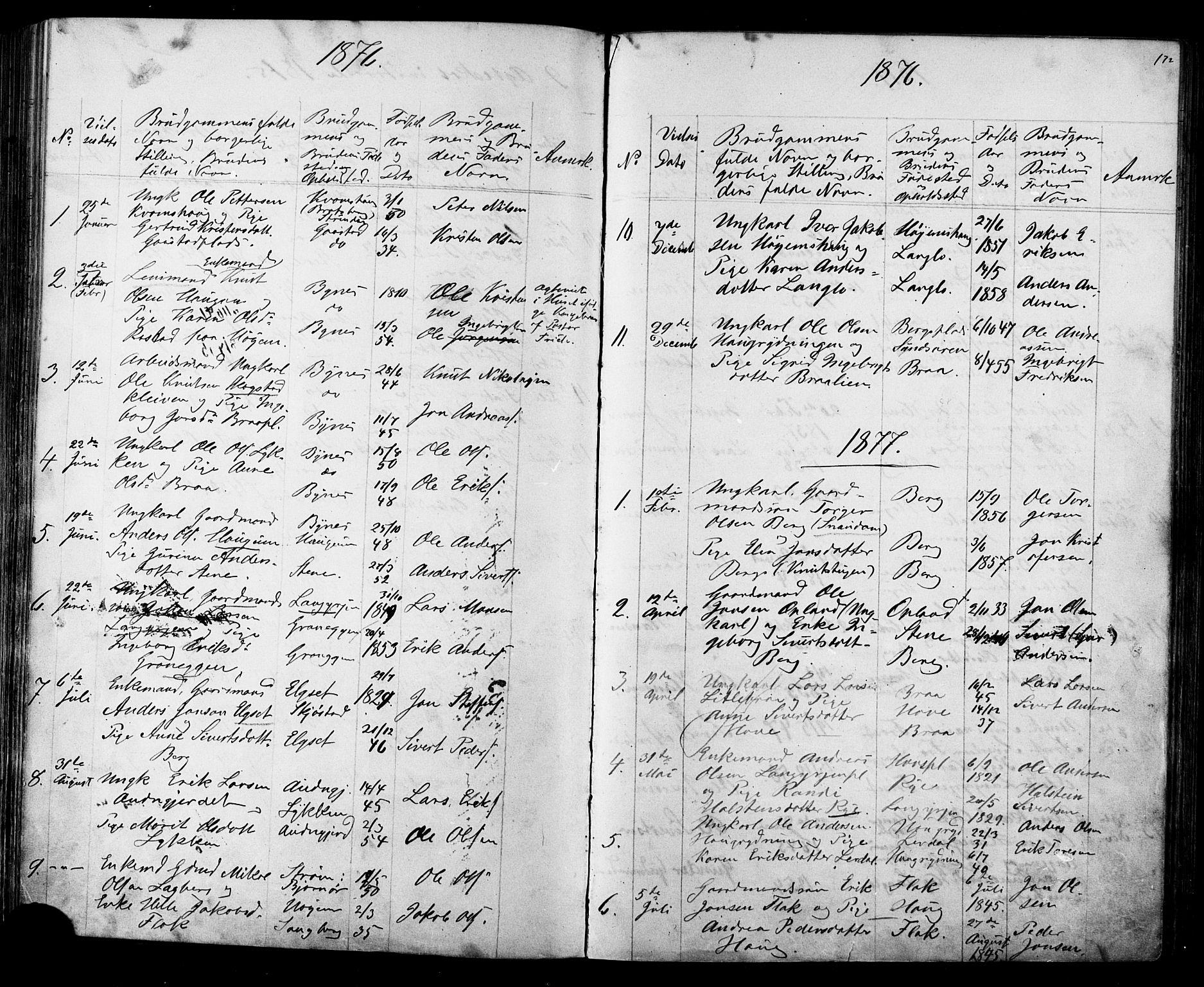 SAT, Ministerialprotokoller, klokkerbøker og fødselsregistre - Sør-Trøndelag, 612/L0387: Klokkerbok nr. 612C03, 1874-1908, s. 172