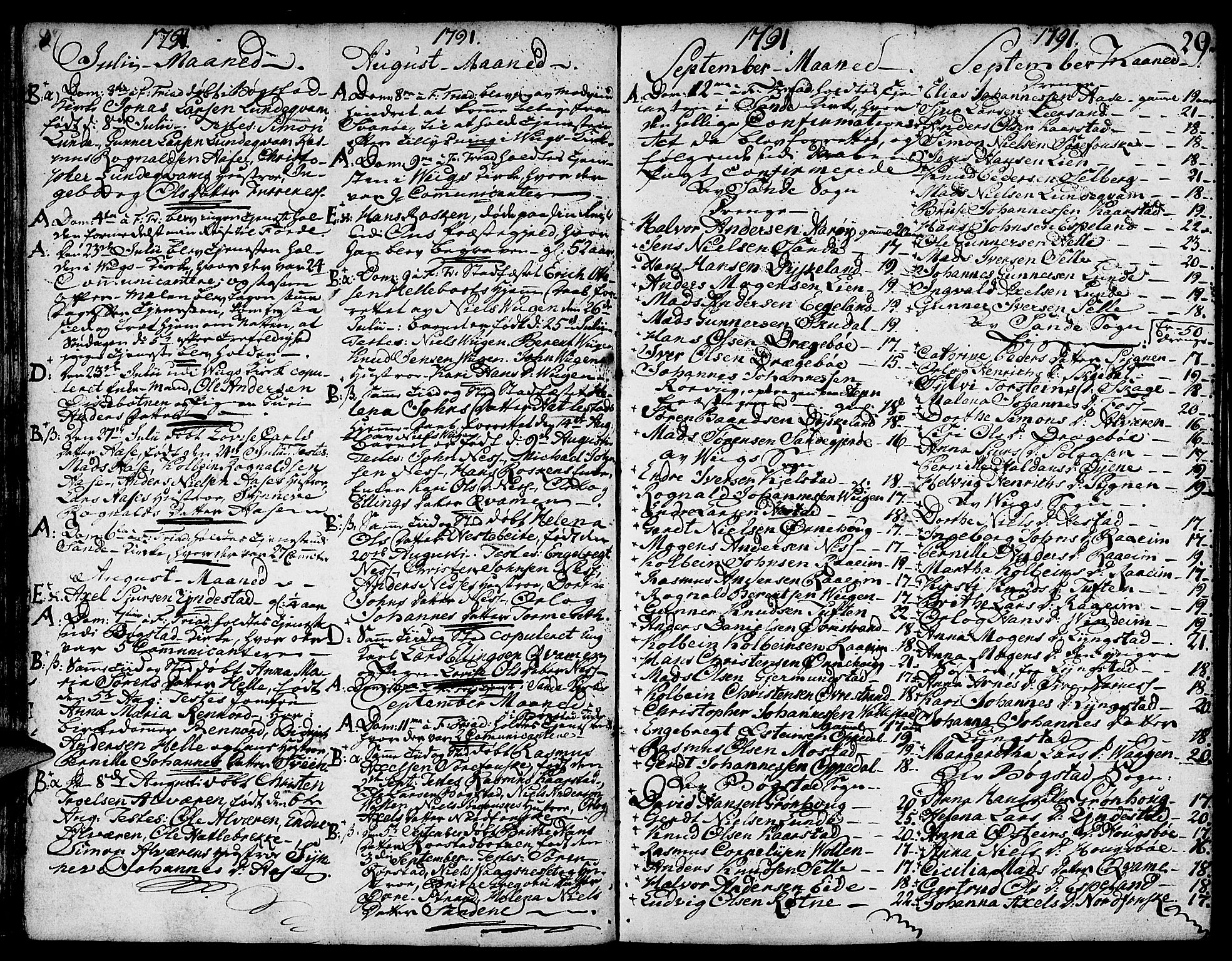 SAB, Gaular sokneprestembete, H/Haa: Ministerialbok nr. A 2, 1785-1821, s. 29