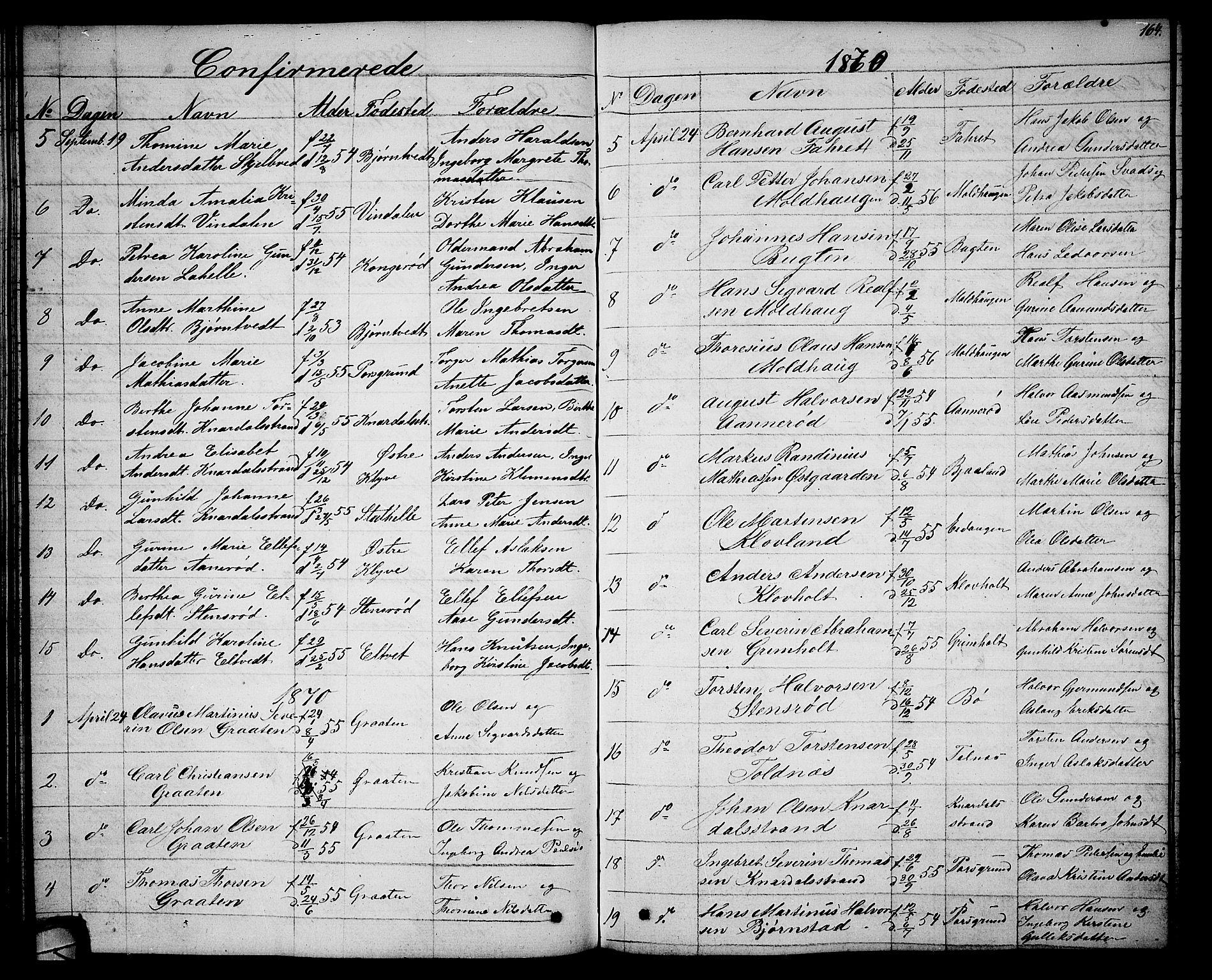 SAKO, Solum kirkebøker, G/Ga/L0004: Klokkerbok nr. I 4, 1859-1876, s. 164