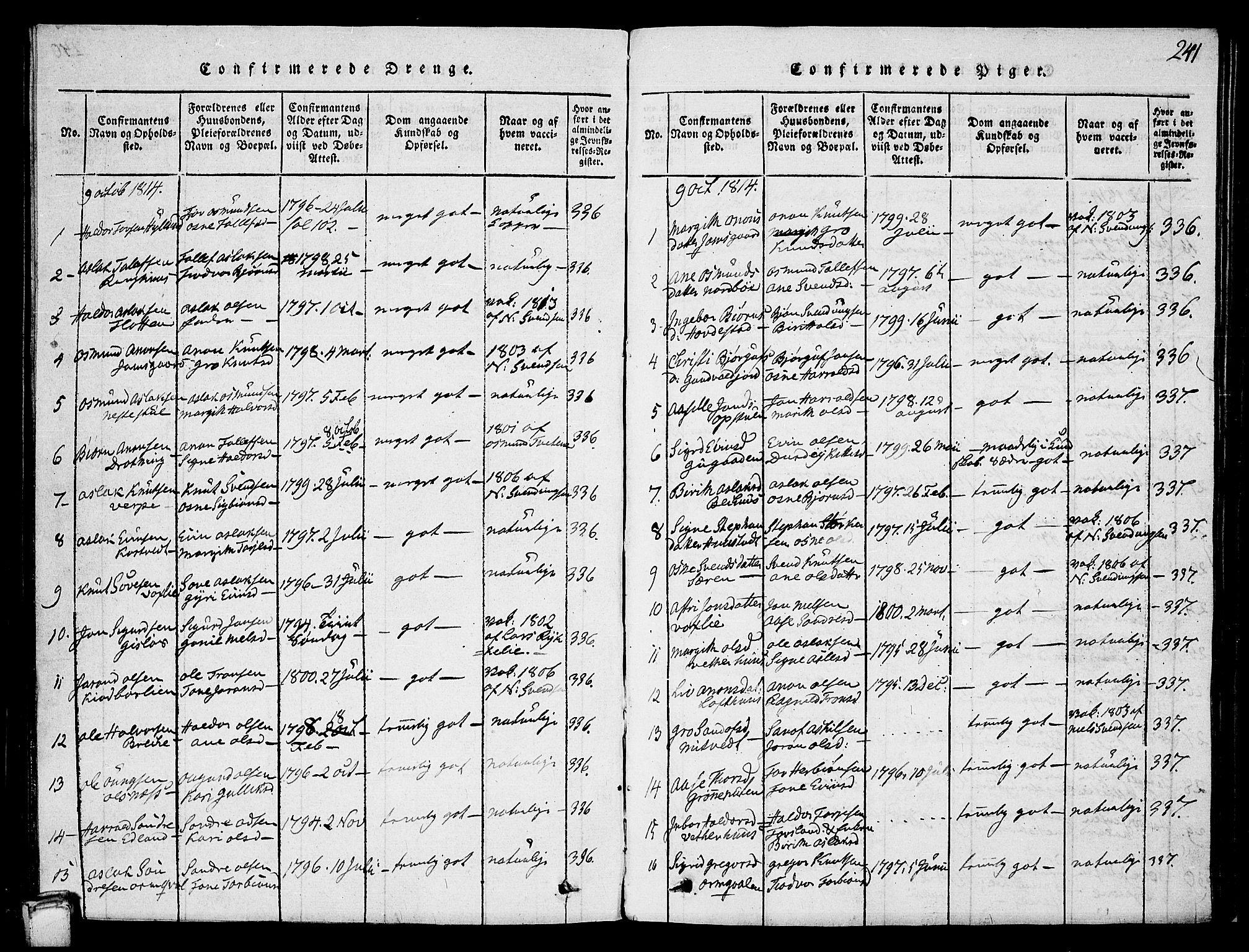 SAKO, Vinje kirkebøker, G/Ga/L0001: Klokkerbok nr. I 1, 1814-1843, s. 241