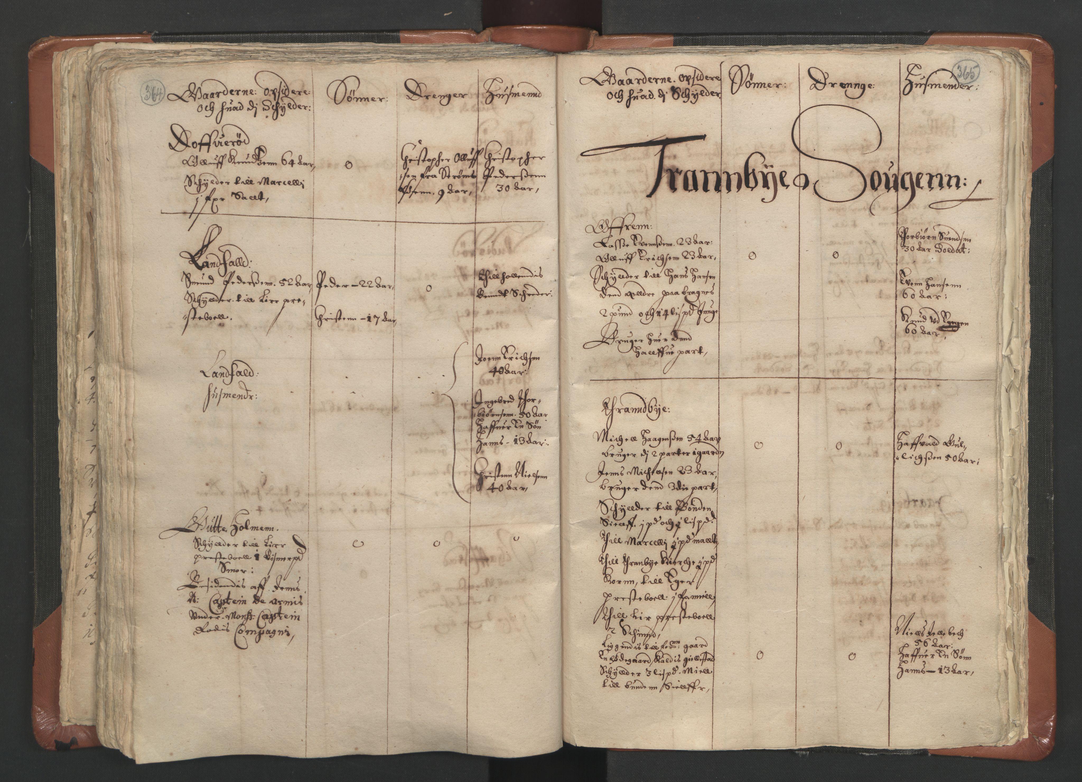 RA, Sogneprestenes manntall 1664-1666, nr. 9: Bragernes prosti, 1664-1666, s. 364-365
