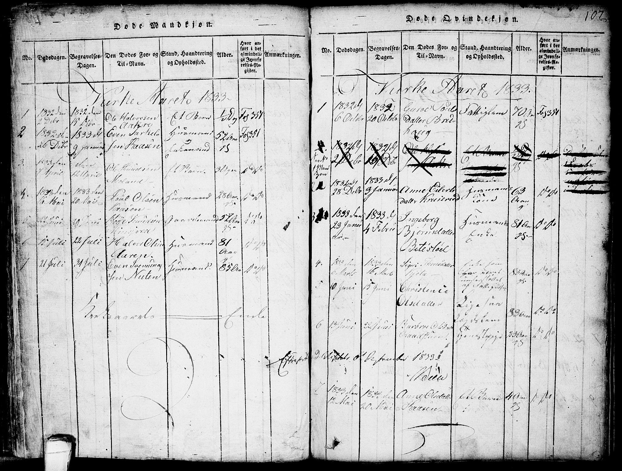 SAKO, Seljord kirkebøker, G/Gb/L0002: Klokkerbok nr. II 2, 1815-1854, s. 107