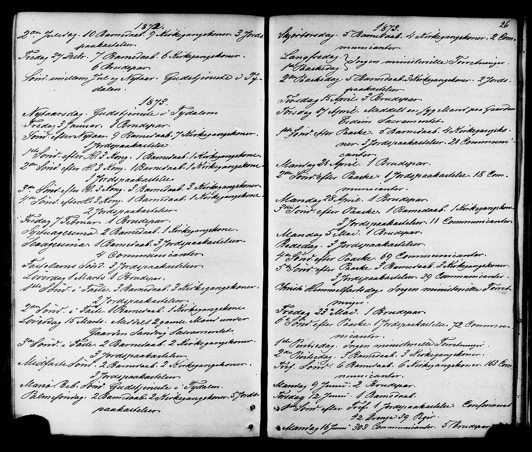 SAT, Ministerialprotokoller, klokkerbøker og fødselsregistre - Sør-Trøndelag, 695/L1147: Ministerialbok nr. 695A07, 1860-1877, s. 26