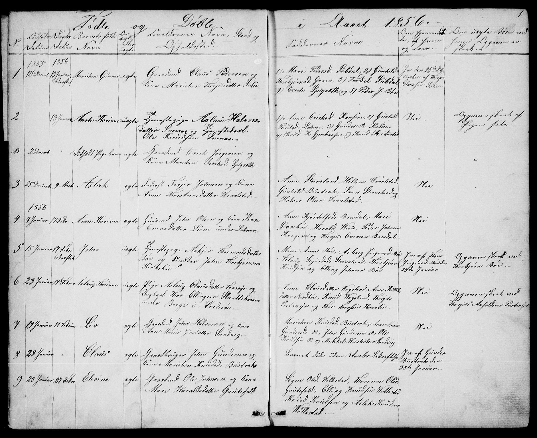 SAKO, Drangedal kirkebøker, G/Gb/L0001: Klokkerbok nr. II 1, 1856-1894, s. 1