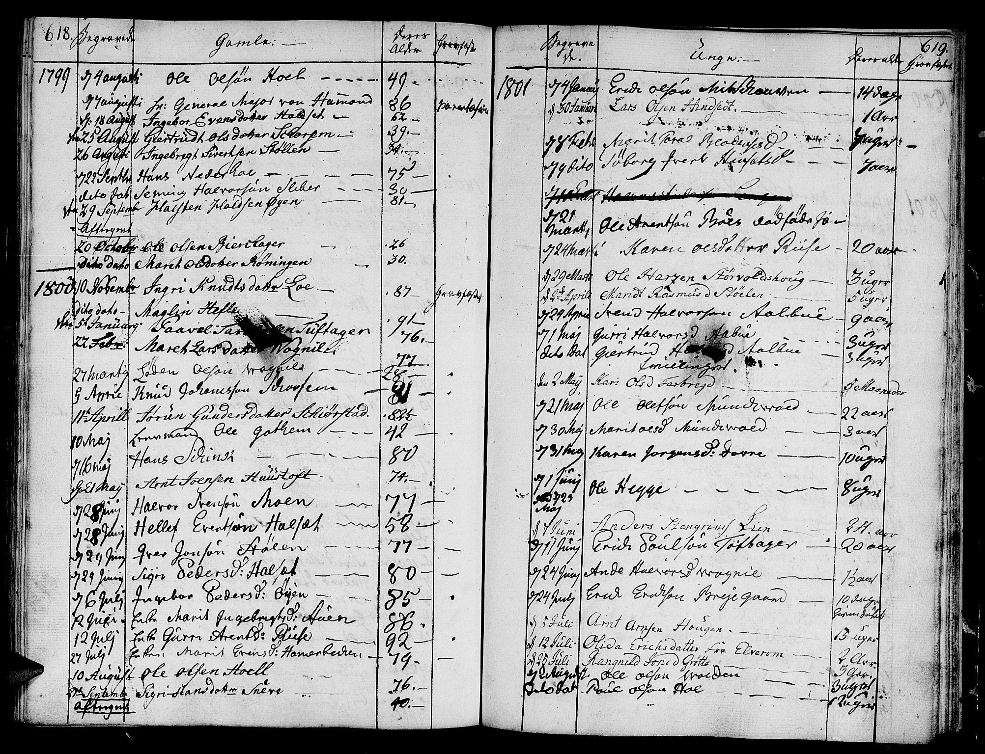 SAT, Ministerialprotokoller, klokkerbøker og fødselsregistre - Sør-Trøndelag, 678/L0893: Ministerialbok nr. 678A03, 1792-1805, s. 618-619