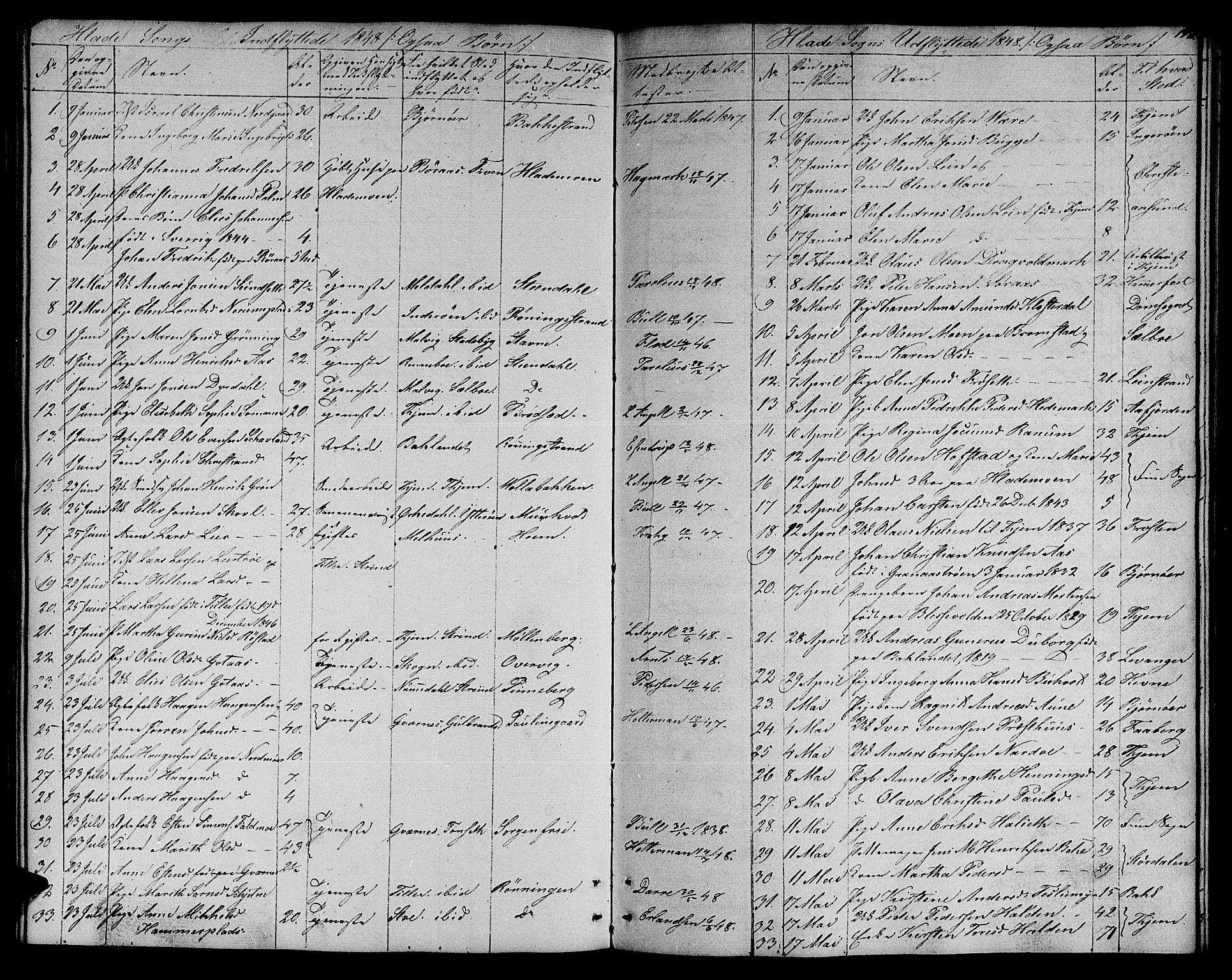 SAT, Ministerialprotokoller, klokkerbøker og fødselsregistre - Sør-Trøndelag, 606/L0309: Klokkerbok nr. 606C05, 1841-1849, s. 192