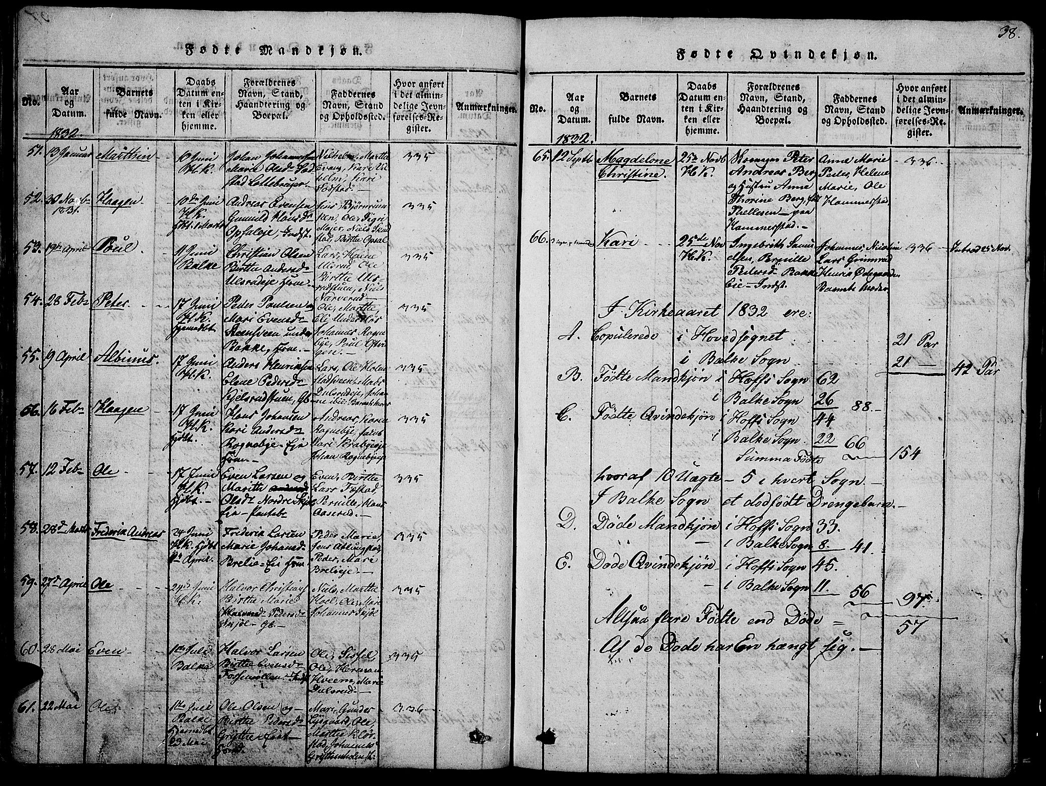 SAH, Østre Toten prestekontor, Klokkerbok nr. 1, 1827-1839, s. 38