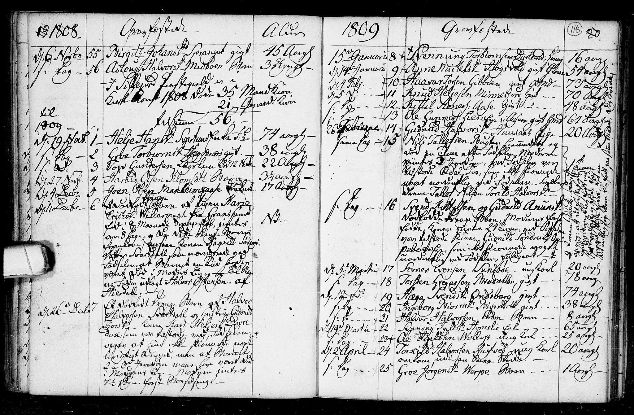 SAKO, Seljord kirkebøker, F/Fa/L0008: Ministerialbok nr. I 8, 1755-1814, s. 116