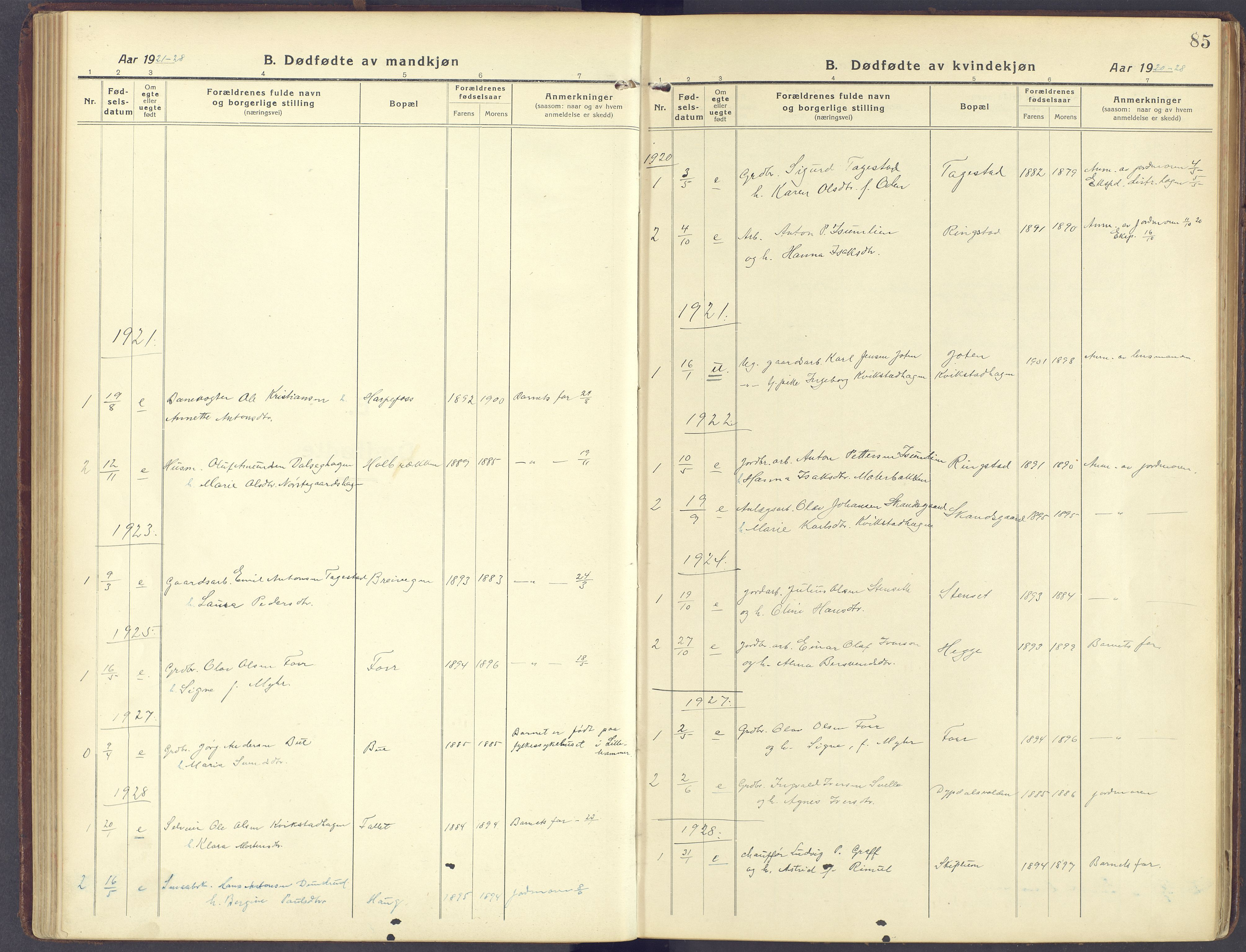 SAH, Sør-Fron prestekontor, H/Ha/Haa/L0005: Ministerialbok nr. 5, 1920-1933, s. 85