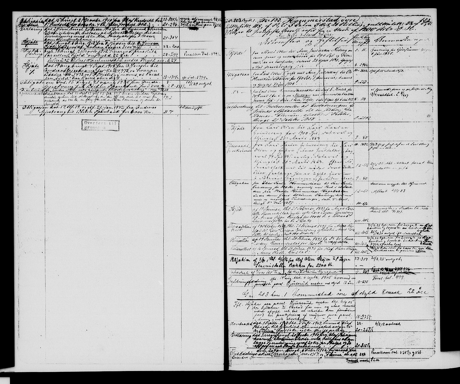 SAH, Sør-Hedmark sorenskriveri, H/Ha/Hac/Hacc/L0001: Panteregister nr. 3.1, 1855-1943, s. 152