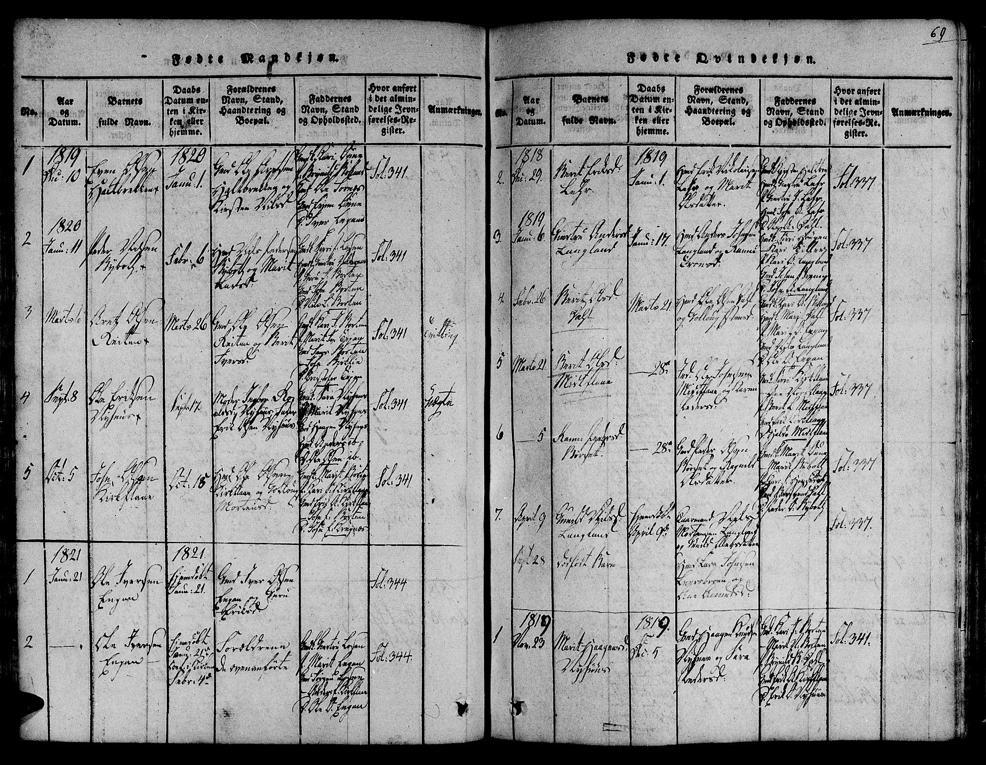 SAT, Ministerialprotokoller, klokkerbøker og fødselsregistre - Sør-Trøndelag, 691/L1066: Ministerialbok nr. 691A03 /2, 1816-1826, s. 69